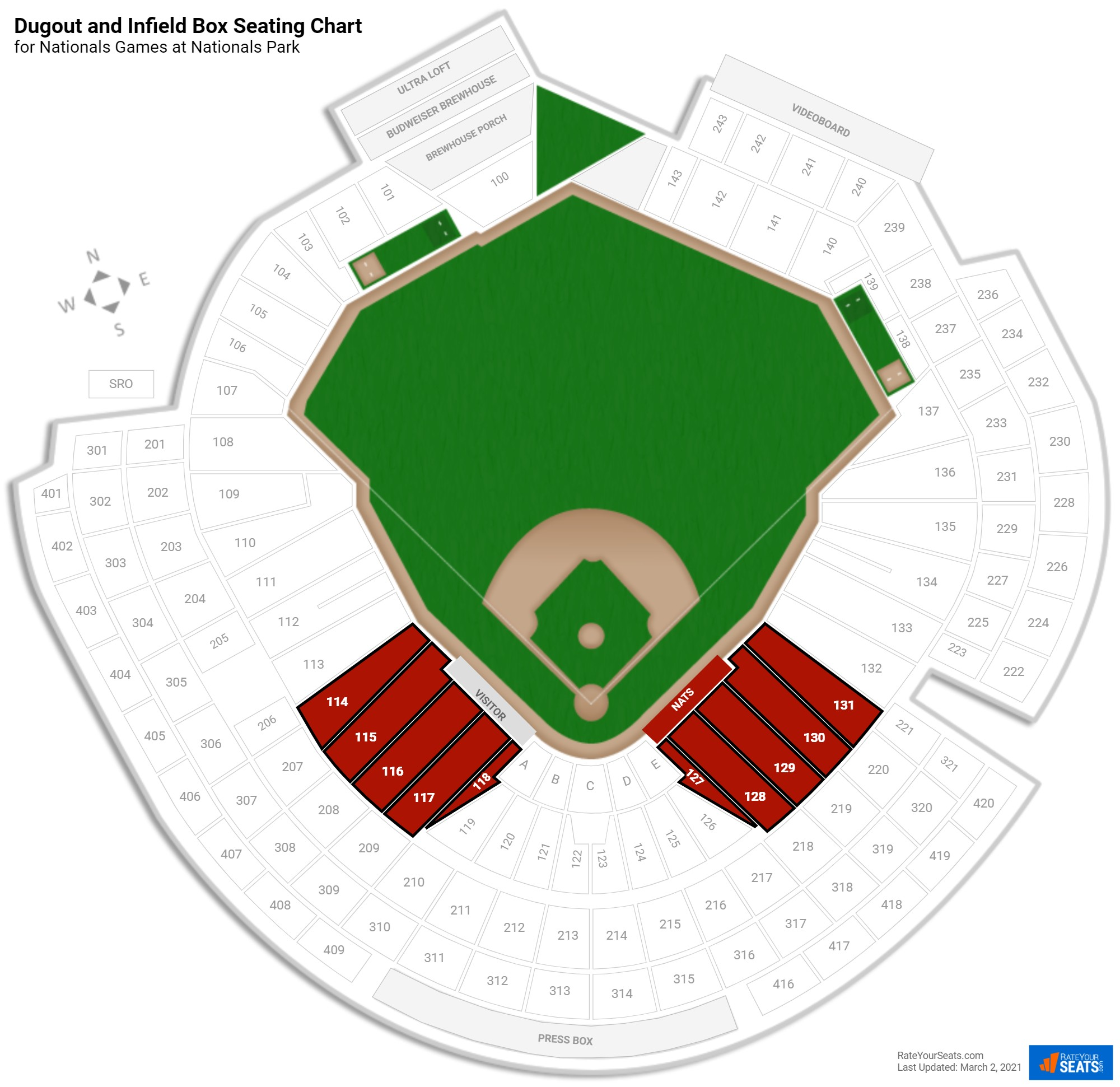 Nationals Park Field Level Infield seating chart