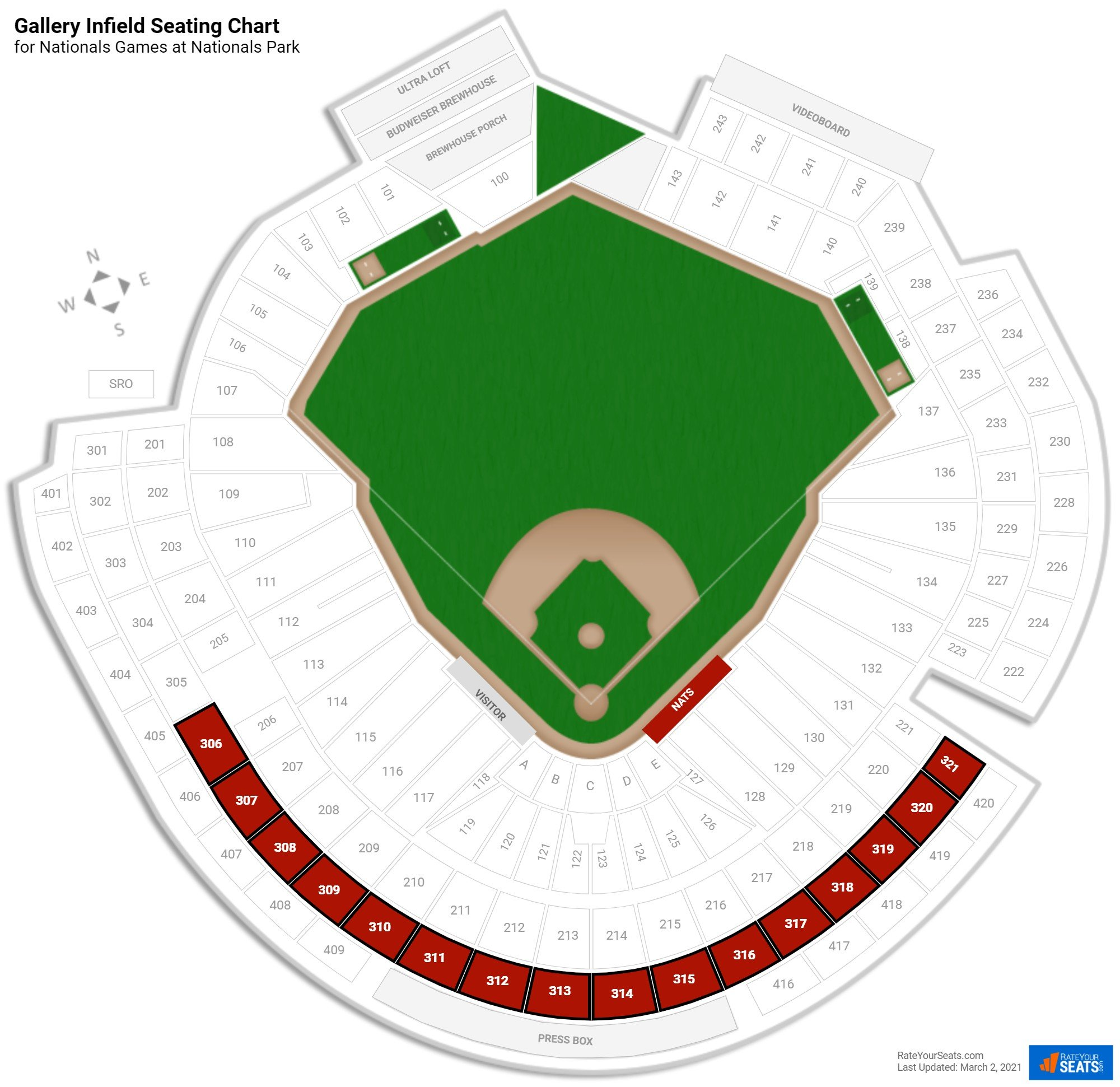 Nationals Park Gallery Infield seating chart