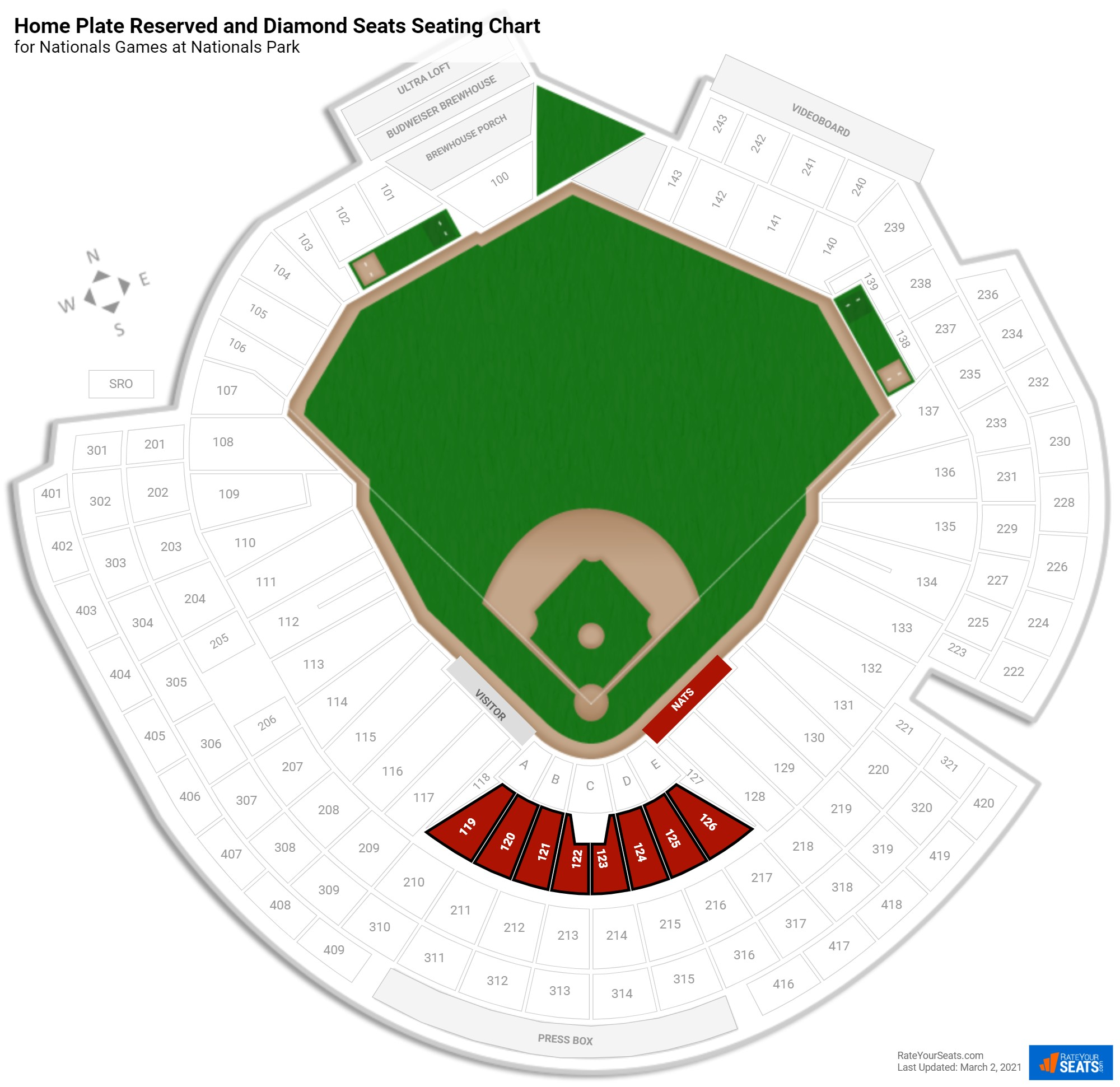 Nationals Park Home Plate Reserved and Diamond Seats seating chart