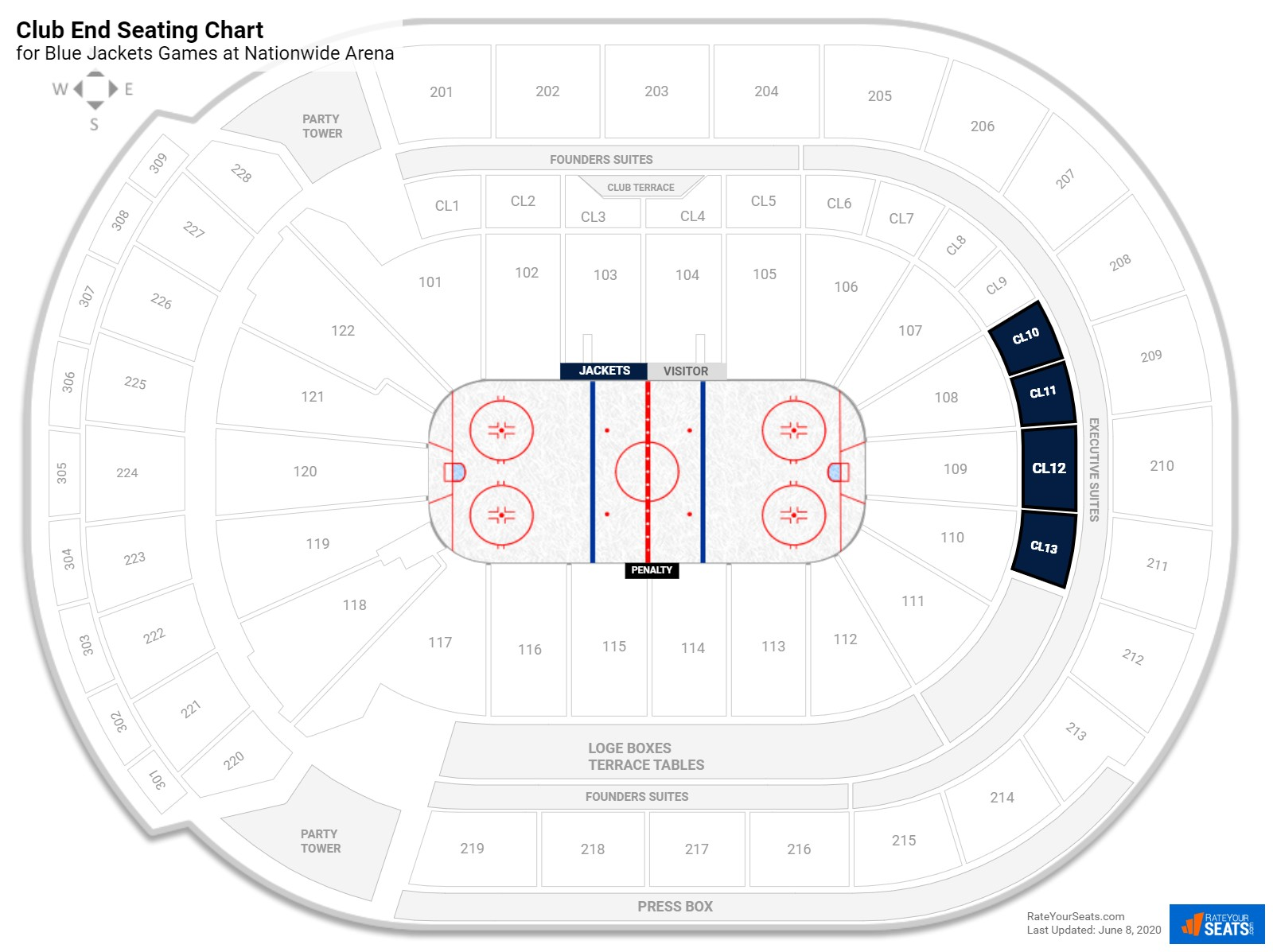 Nationwide Arena Club Level Behind the Net seating chart
