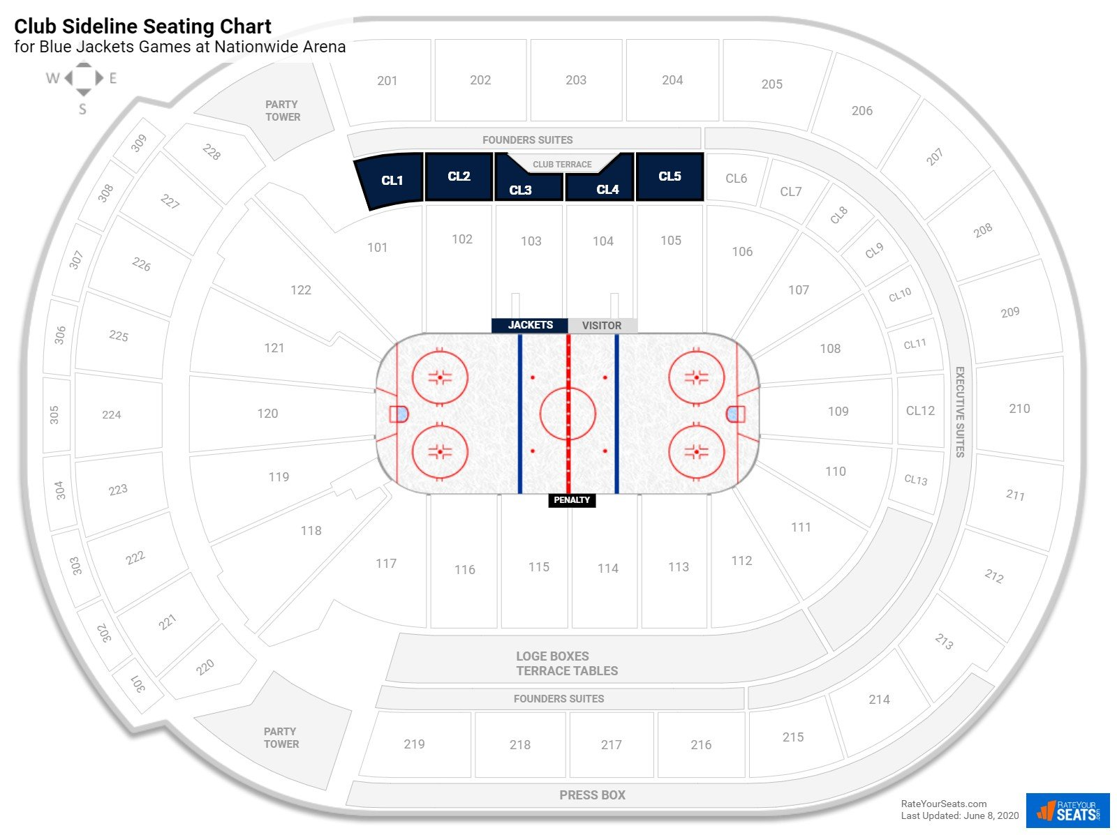 Nationwide Arena Club Level Center seating chart