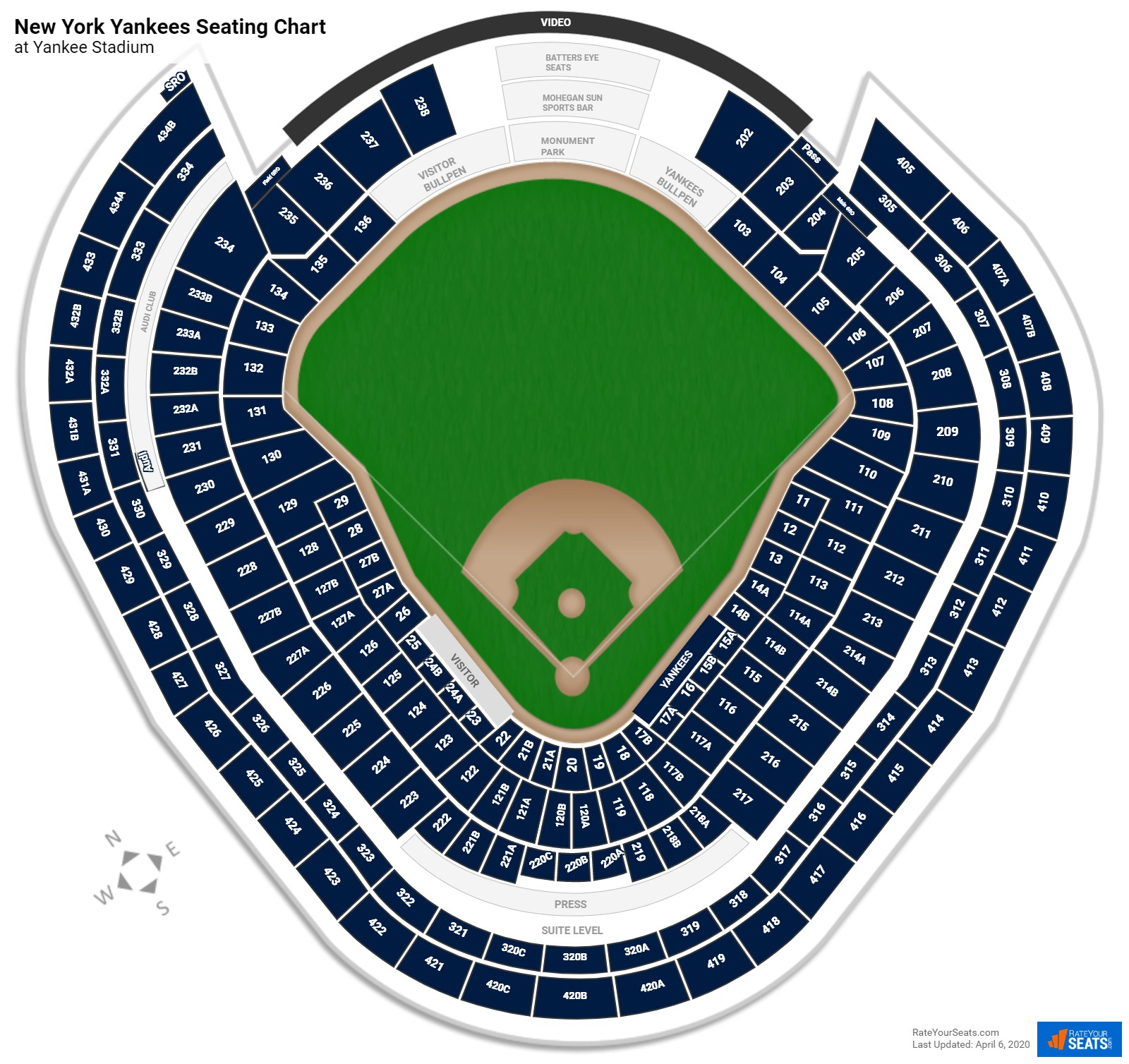 Yankee Stadium Section 117A