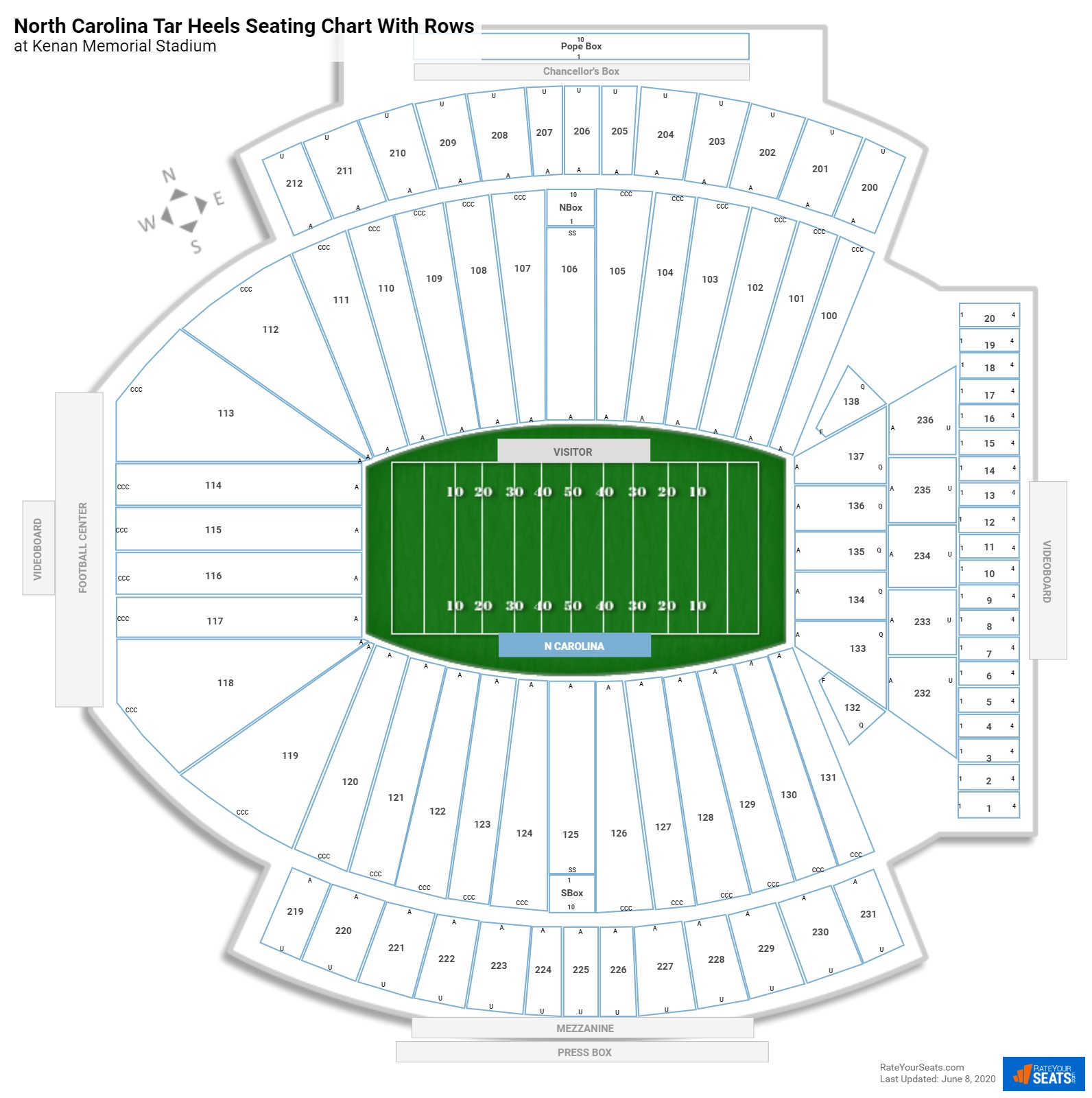 Kenan Memorial Stadium seating chart with rows