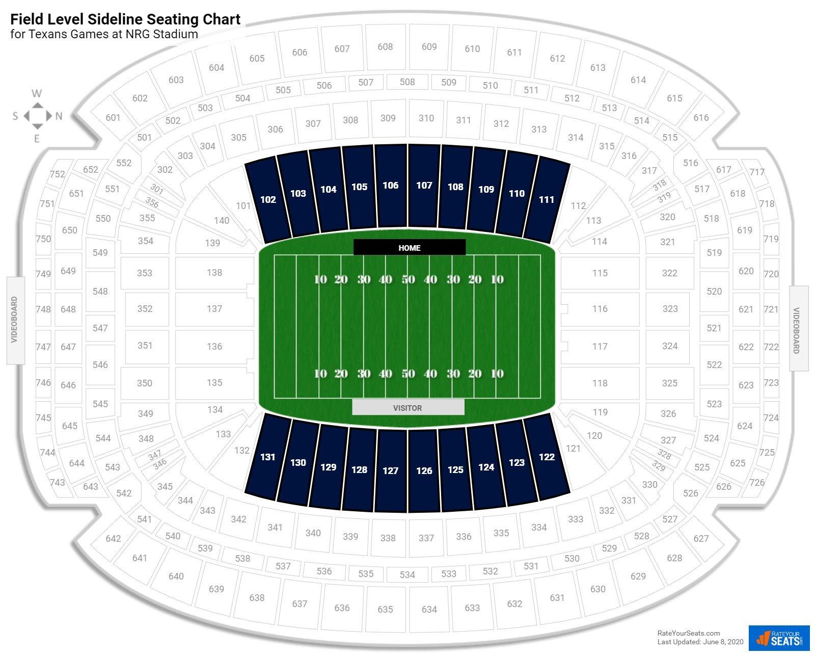 Field Level Sideline Nrg Stadium Football Seating Rateyourseats Com
