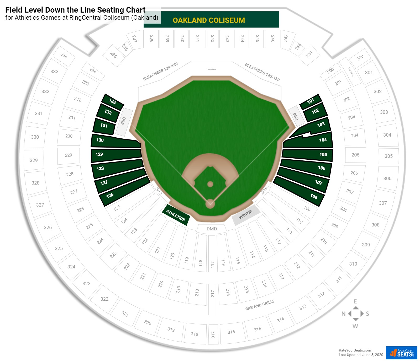Oakland Coliseum Field Level Down the Line seating chart