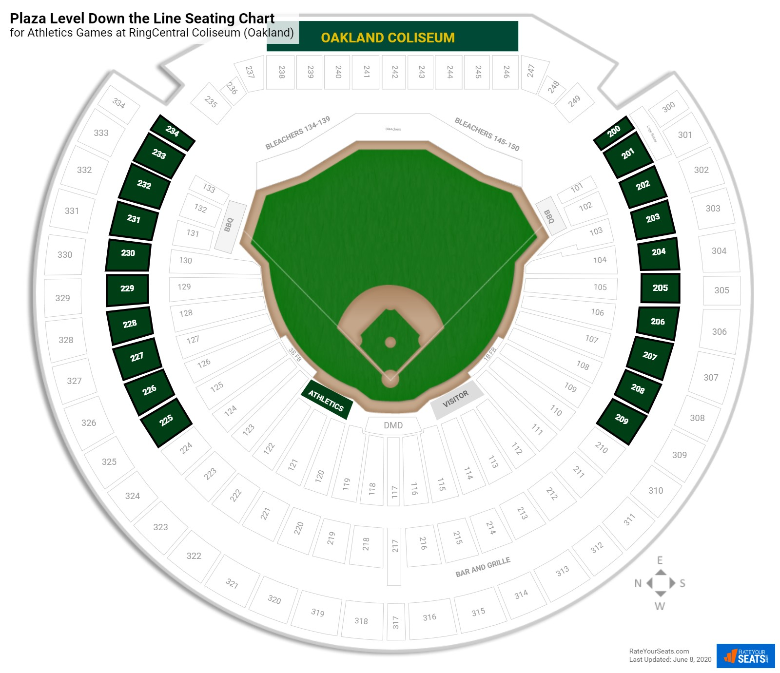 Oakland Coliseum Plaza Level Down the Line seating chart