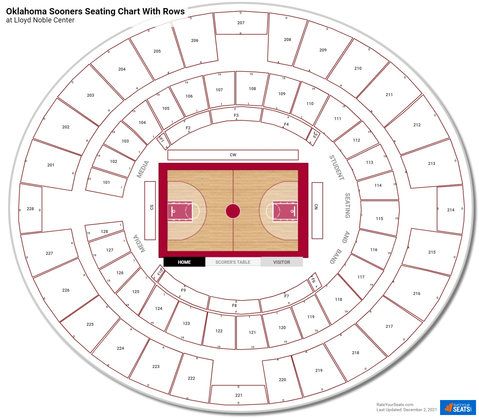 Lloyd Noble Center Seating Charts Rateyourseats Com