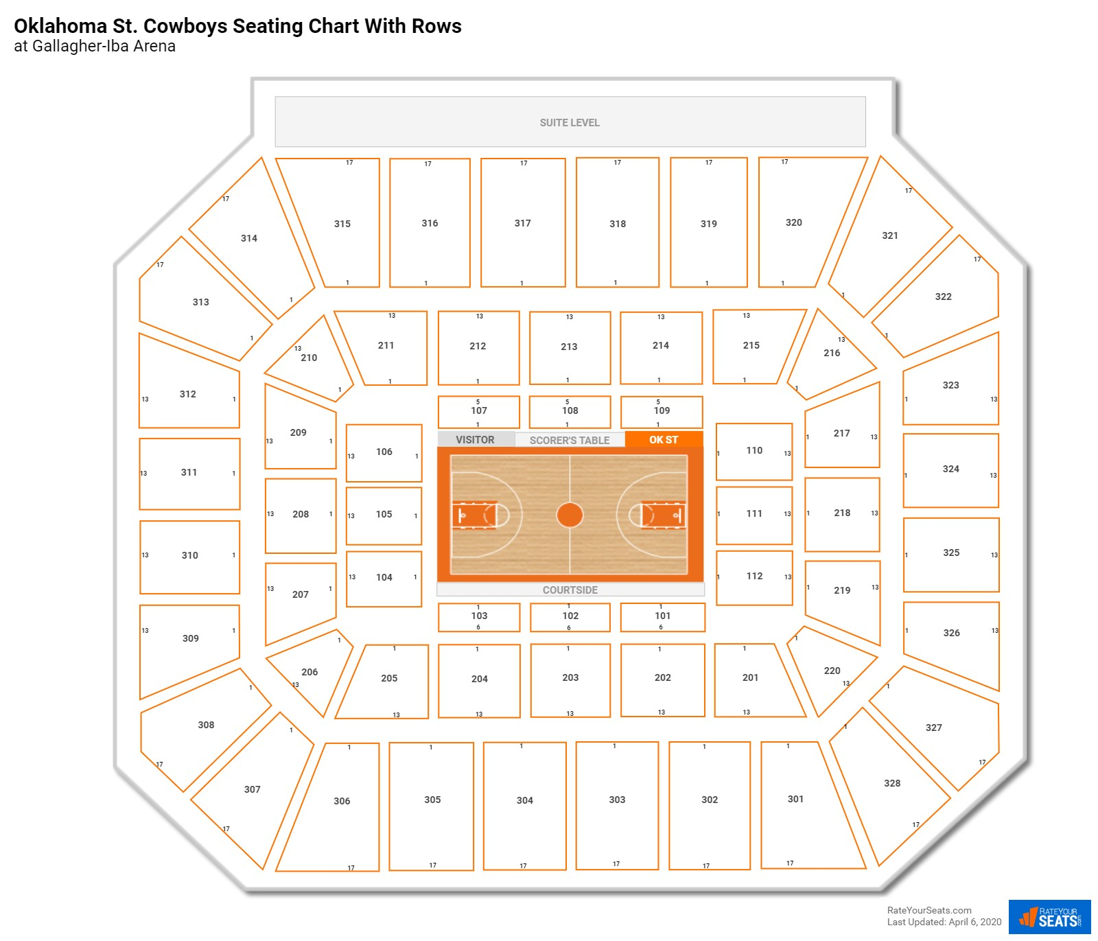 Gallagher-Iba Arena seating chart with rows