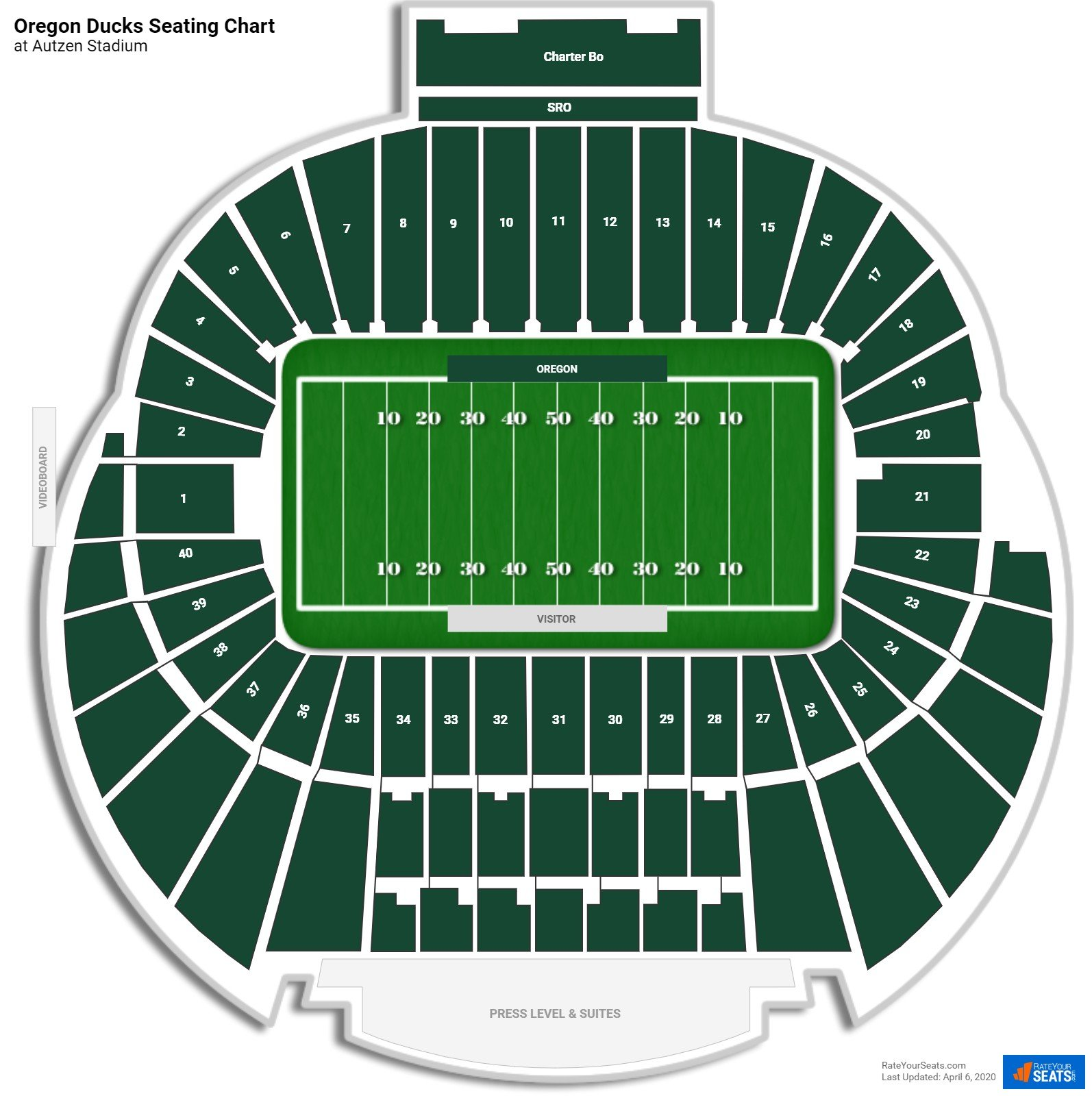 Oregon Football Seating Chart