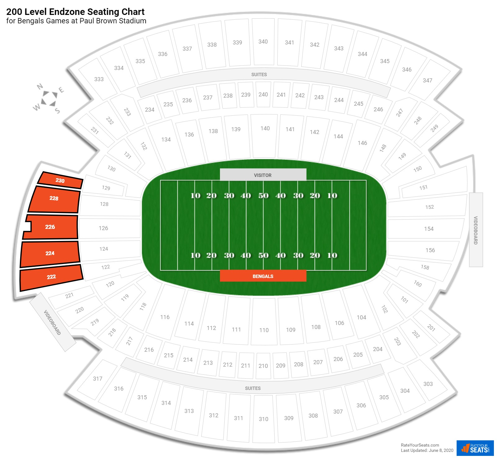 Paul Brown Stadium 200 Level Endzone seating chart