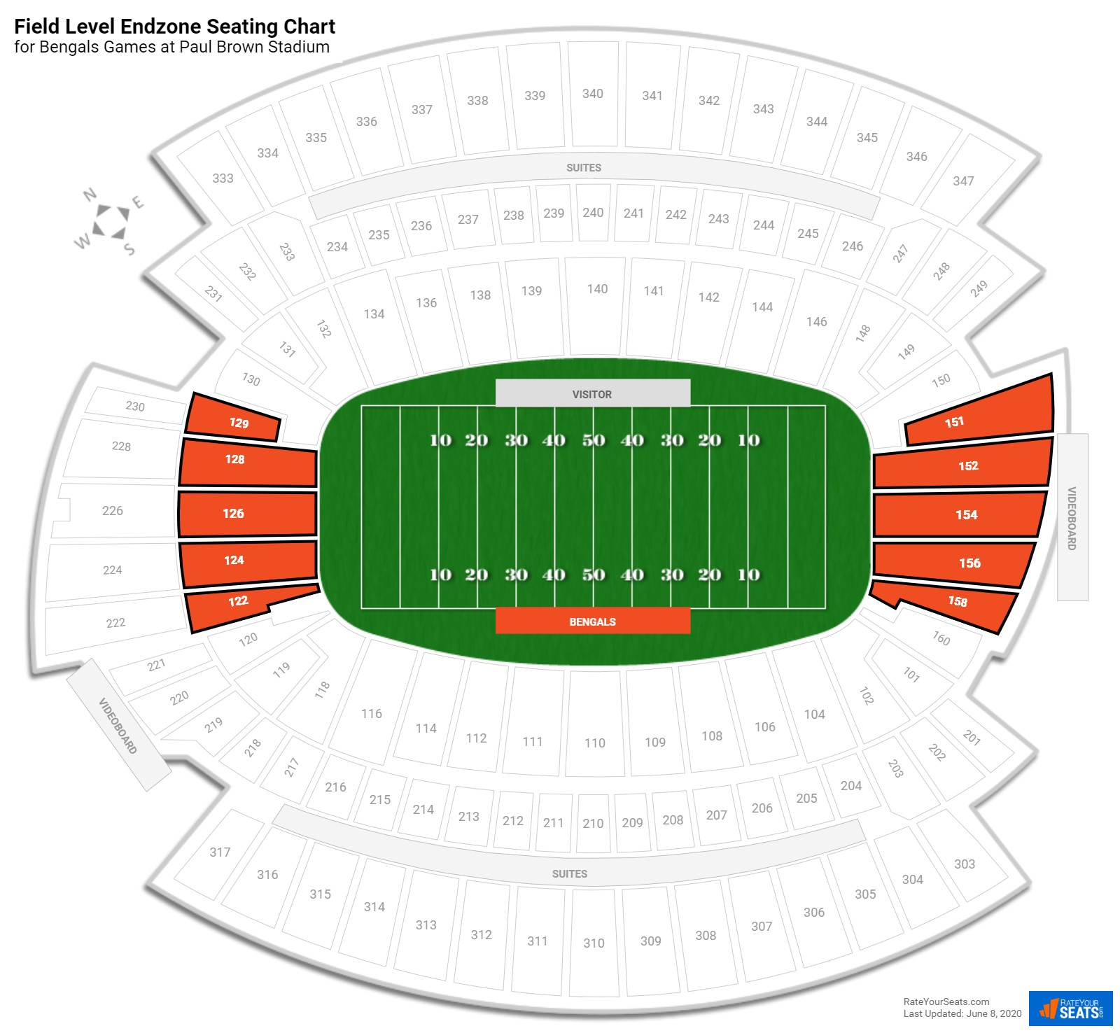 Paul Brown Stadium Field Level Endzone seating chart