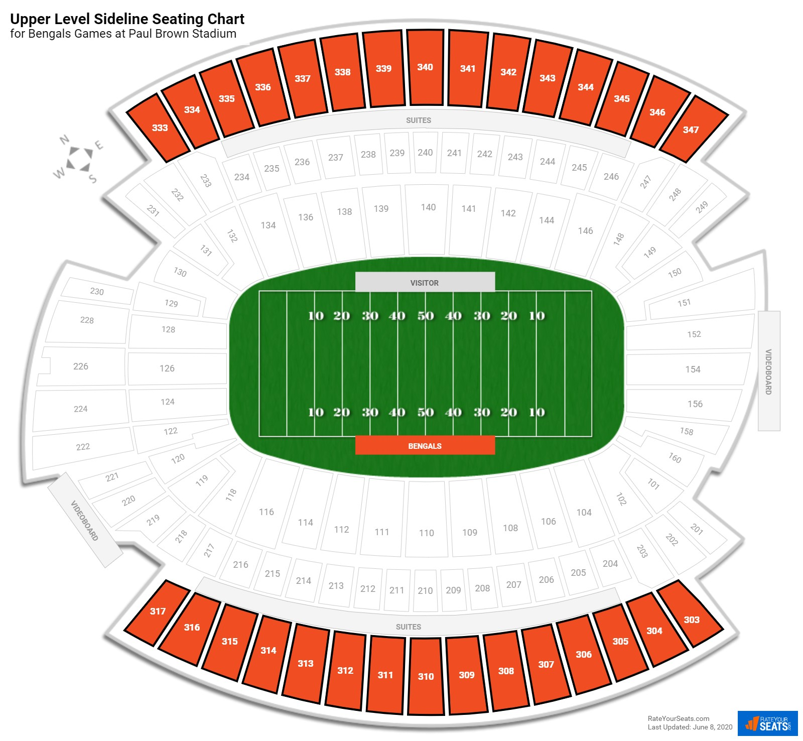 Paul Brown Stadium Upper Level Sideline seating chart