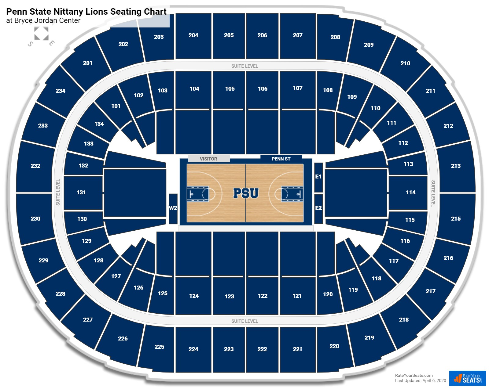 Penn State Basketball Seating Chart