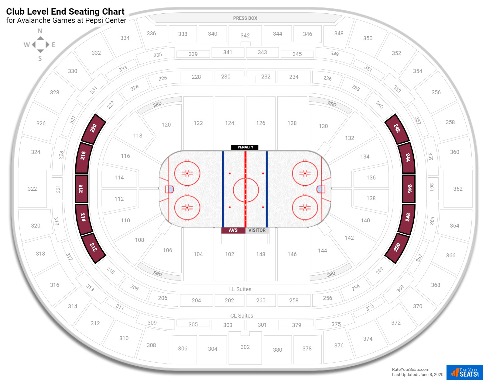 Pepsi Center Club Level Behind the Net seating chart