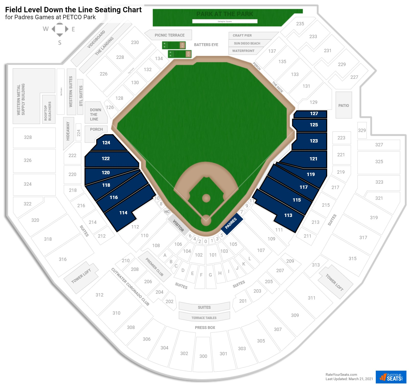 PETCO Park Field Level Down the Line seating chart