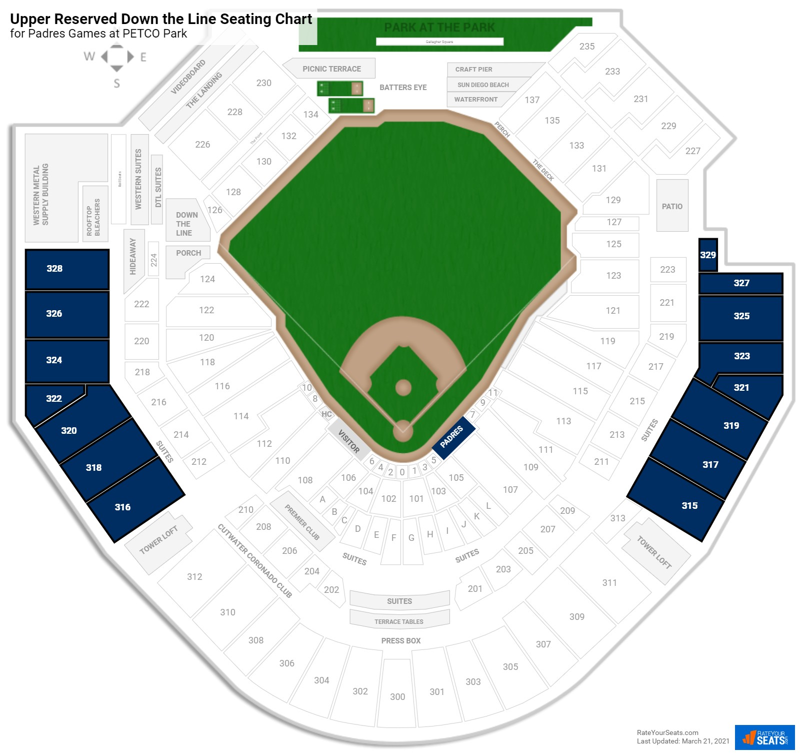 PETCO Park Upper Reserved Down the Line seating chart