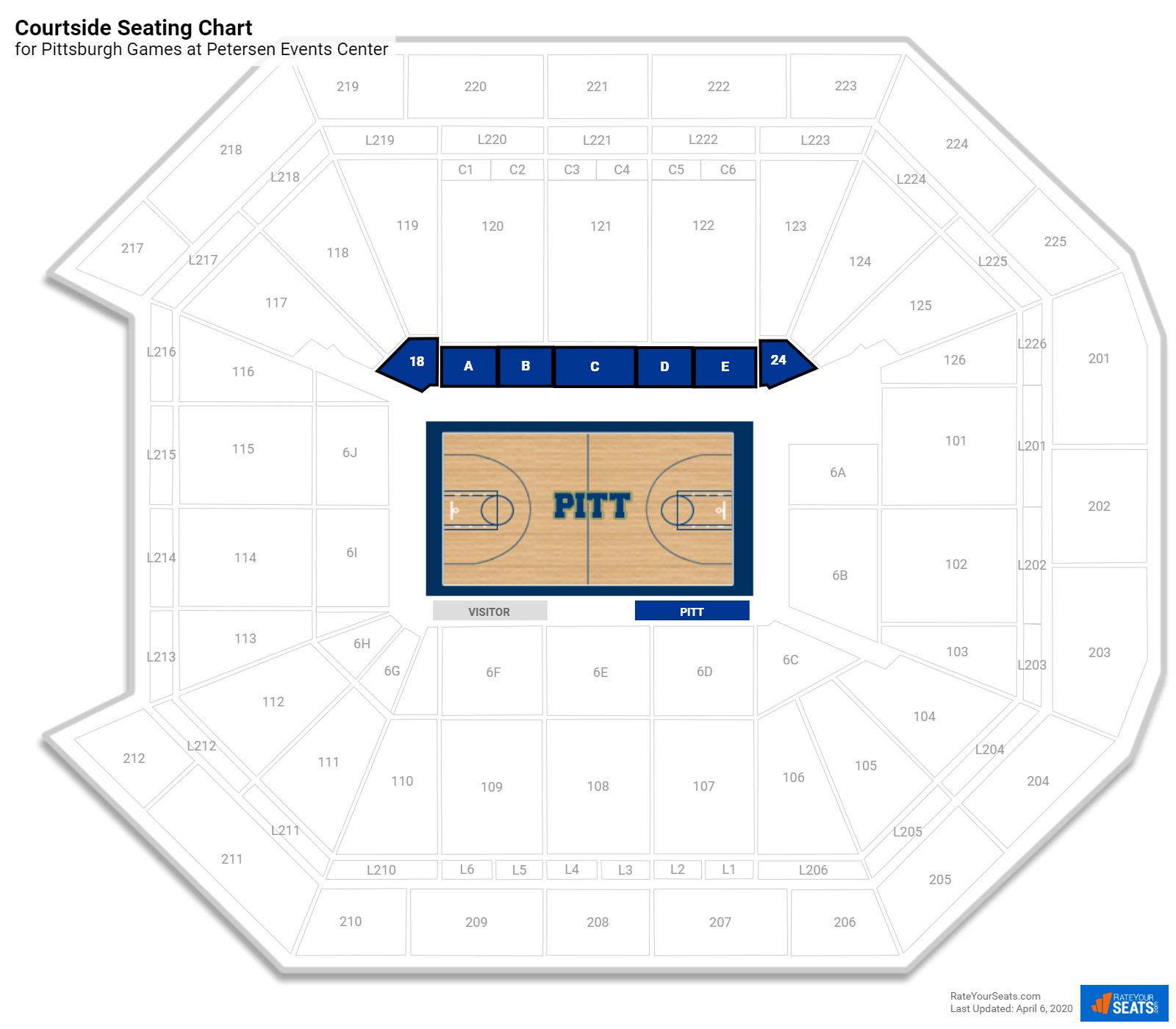 Petersen Events Center Courtside Seating Chart