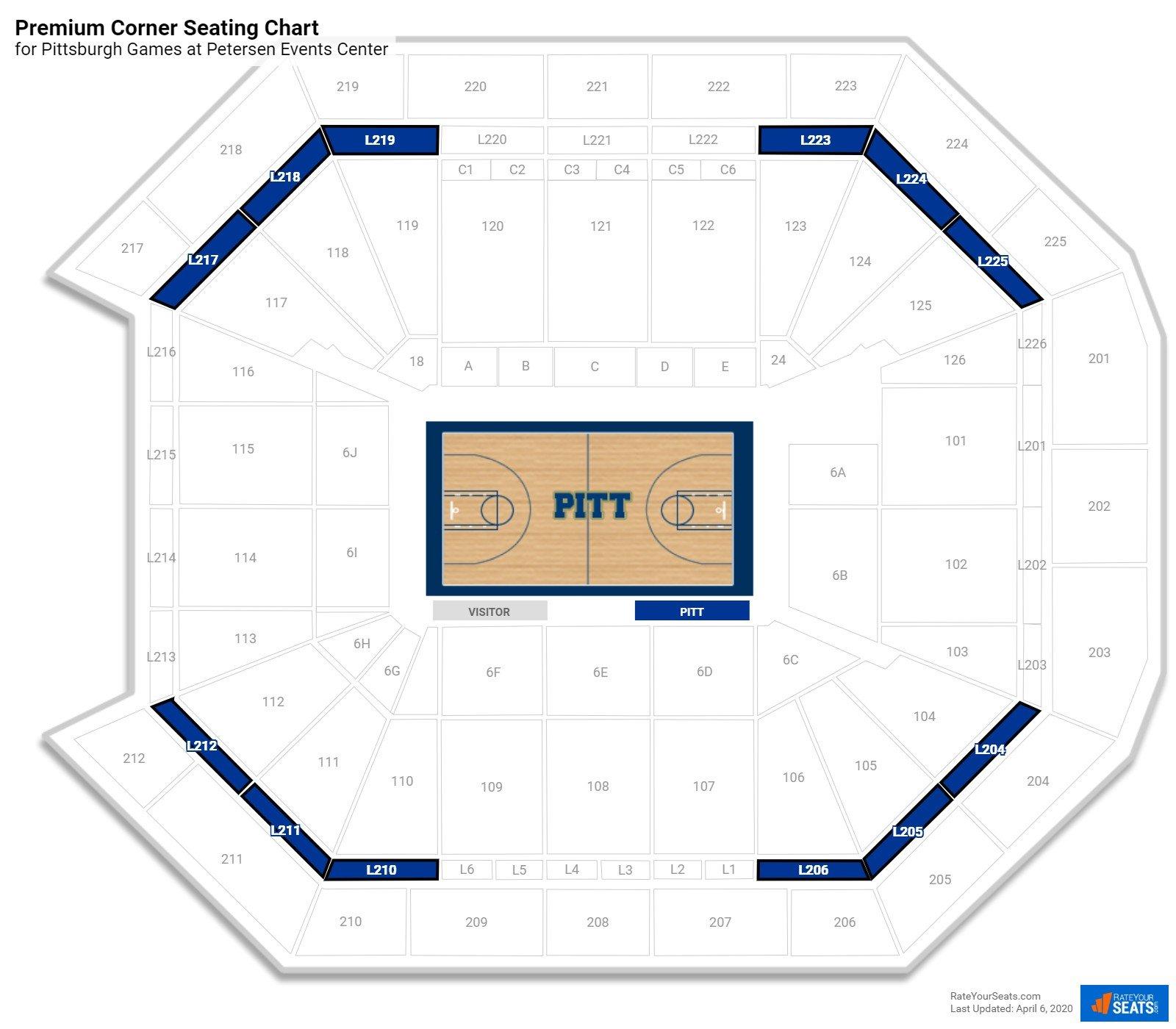 Petersen Events Center Premium Corner Seating Chart