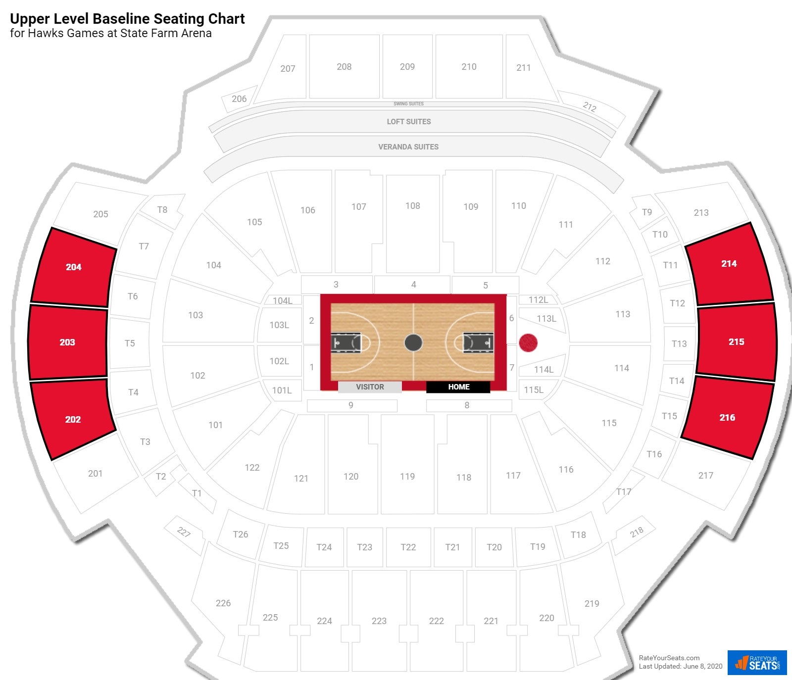 Philips Arena Upper Level Baseline seating chart