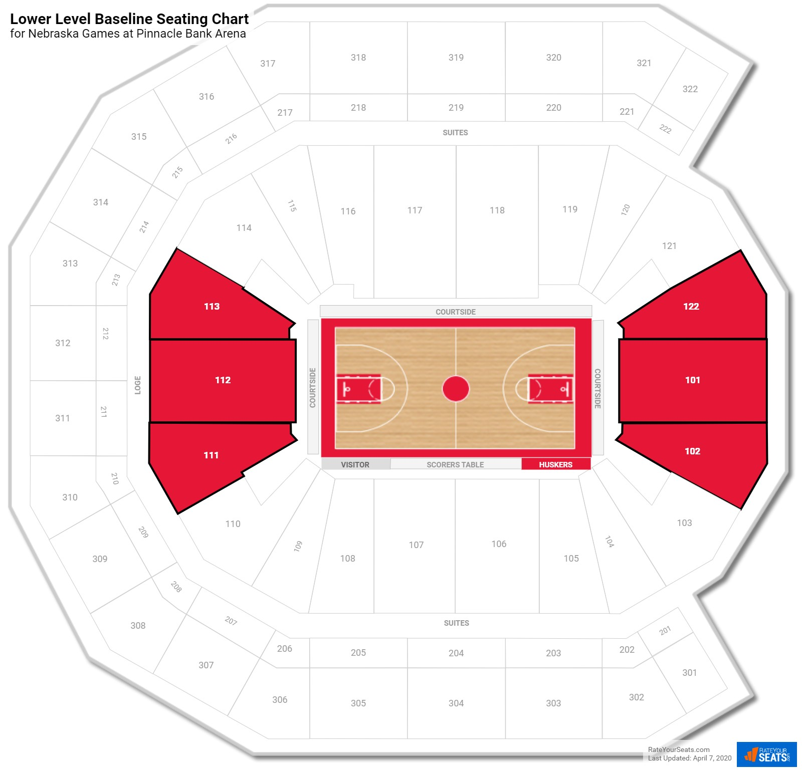 Pinnacle Bank Arena Lower Level Baseline seating chart