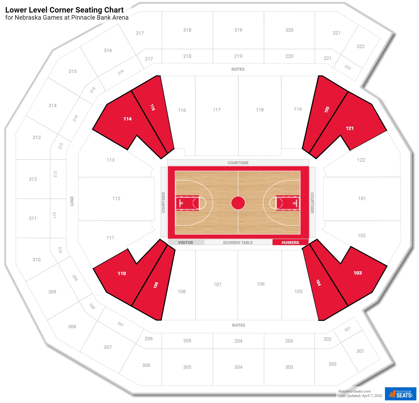 Pinnacle bank arena nebraska seating guide rateyourseats com