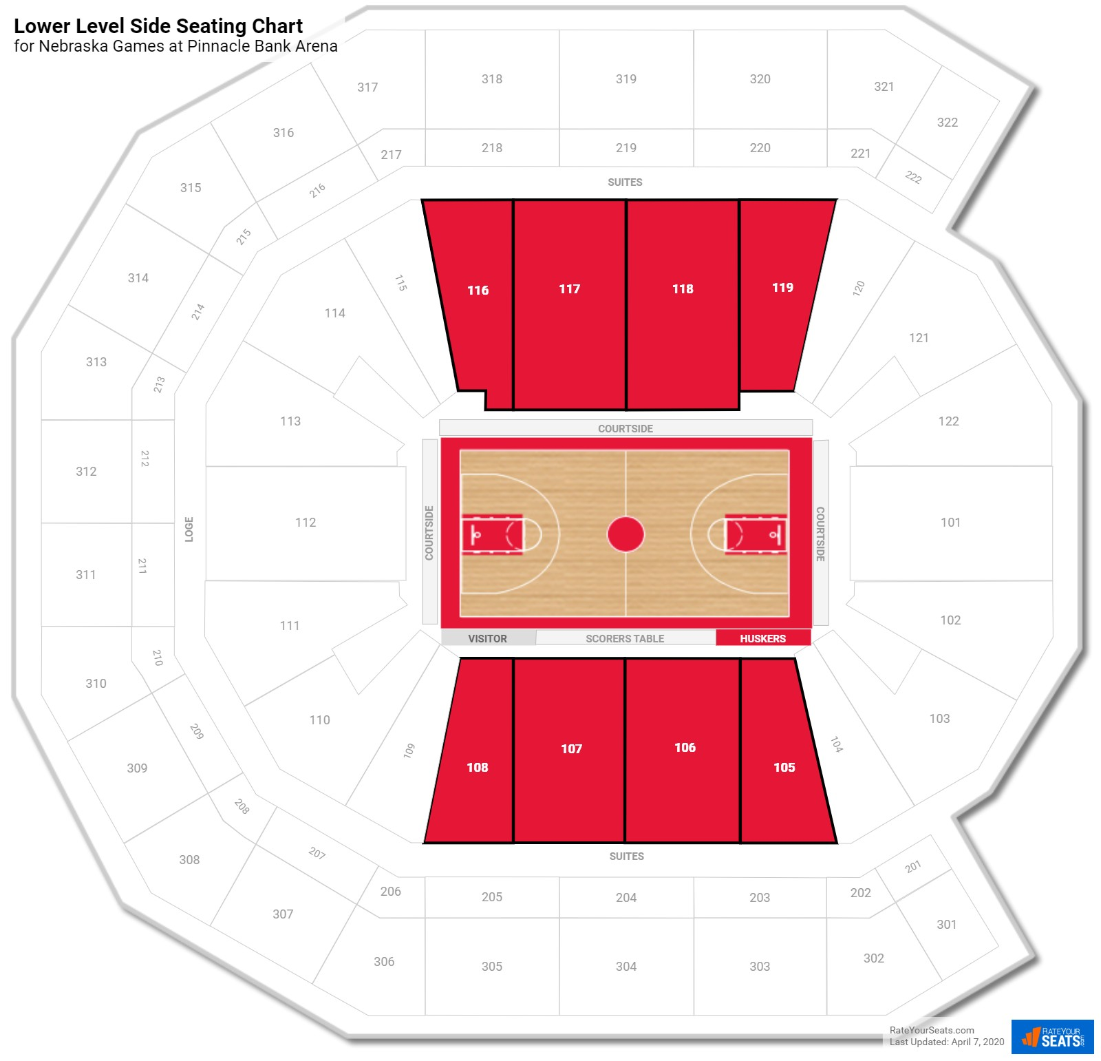 Pinnacle Bank Arena Lower Level Side Seating Chart
