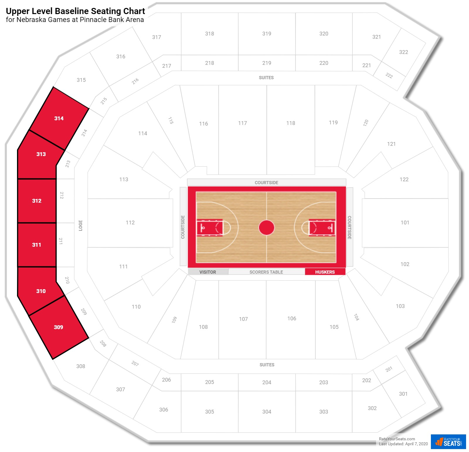 Pinnacle Bank Arena Upper Level Baseline seating chart