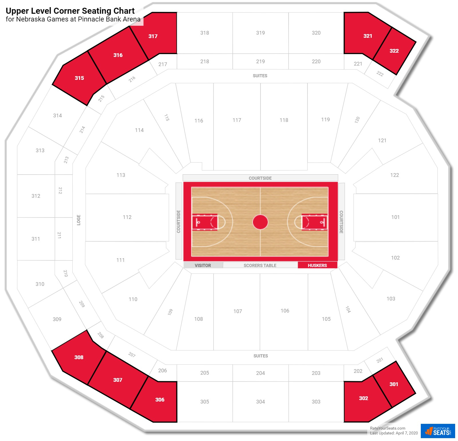 Pinnacle Bank Arena Upper Level Corner seating chart