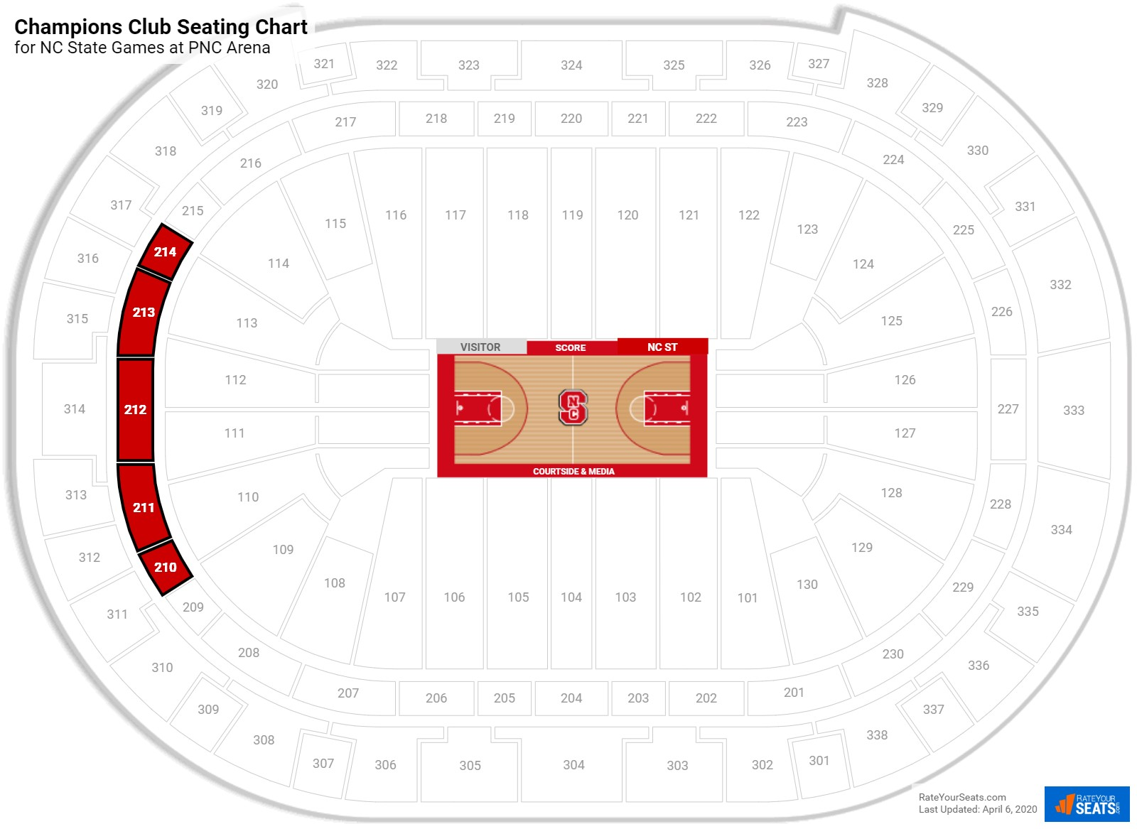 PNC Arena Champions Club seating chart