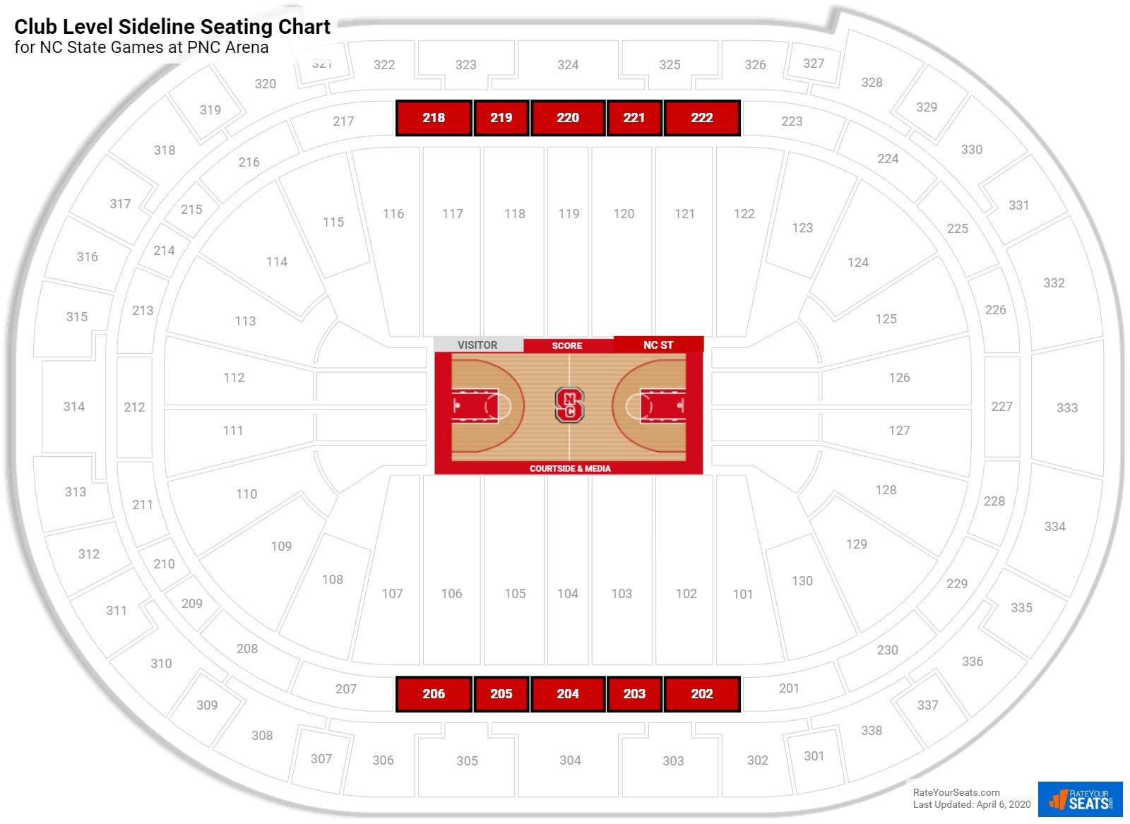 PNC Arena Club Level Side seating chart
