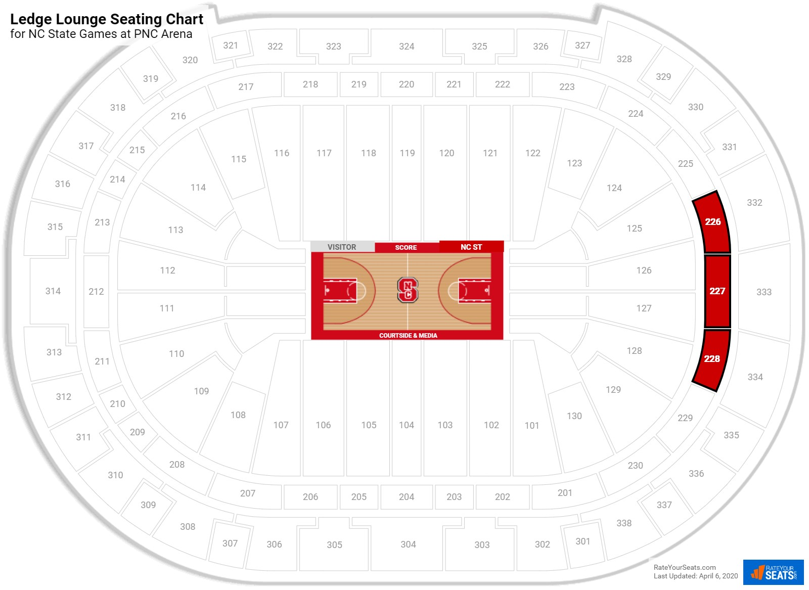 PNC Arena Ledge Lounge seating chart