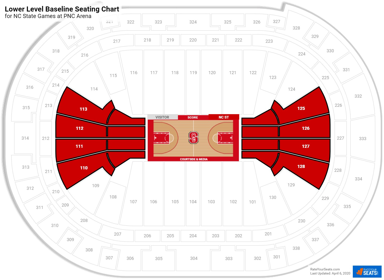 PNC Arena Lower Level Baseline seating chart