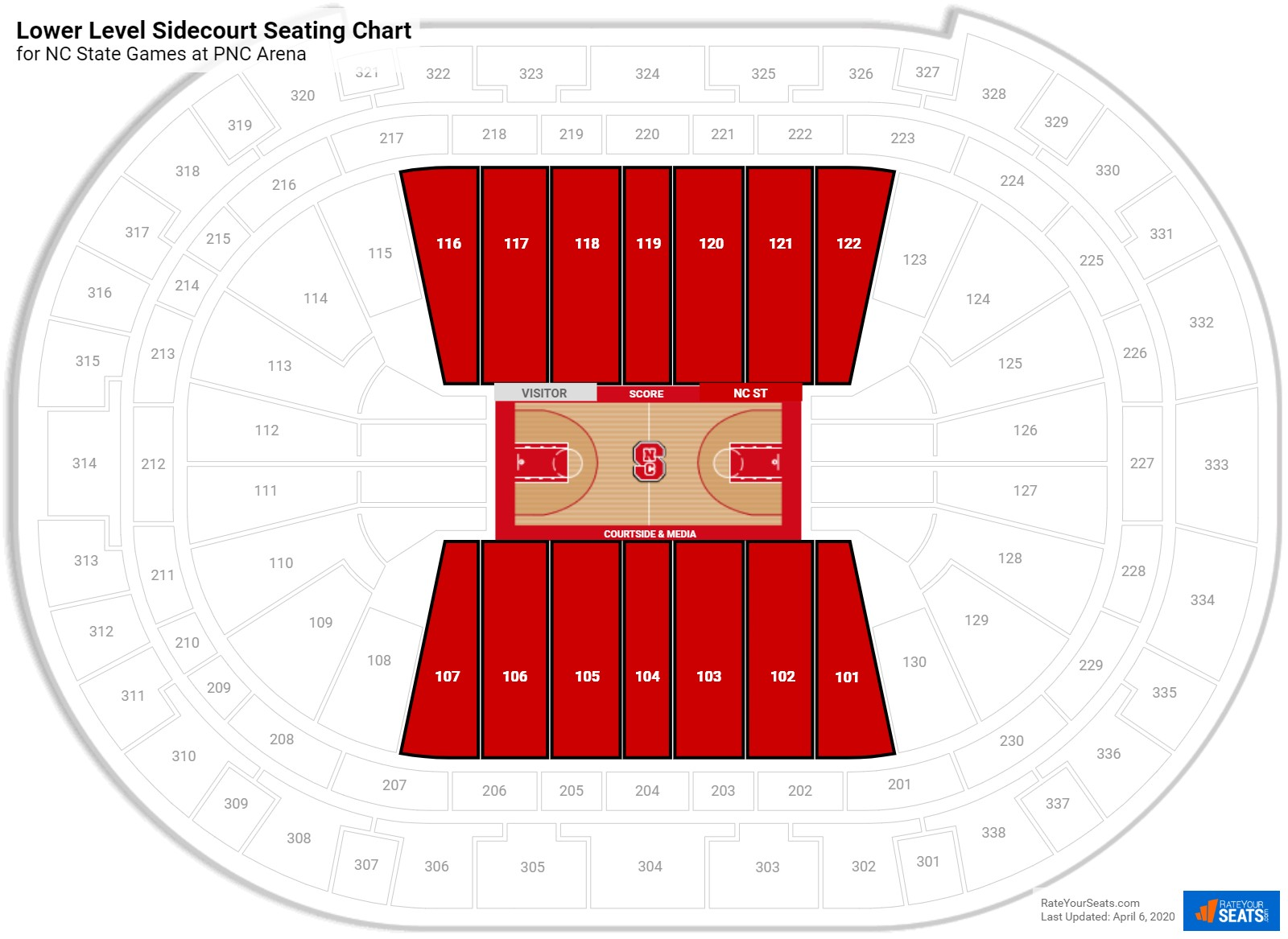 PNC Arena Lower Level Sidecourt seating chart