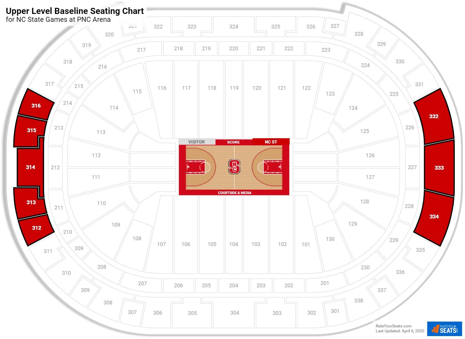 PNC Arena Upper Level Baseline seating chart