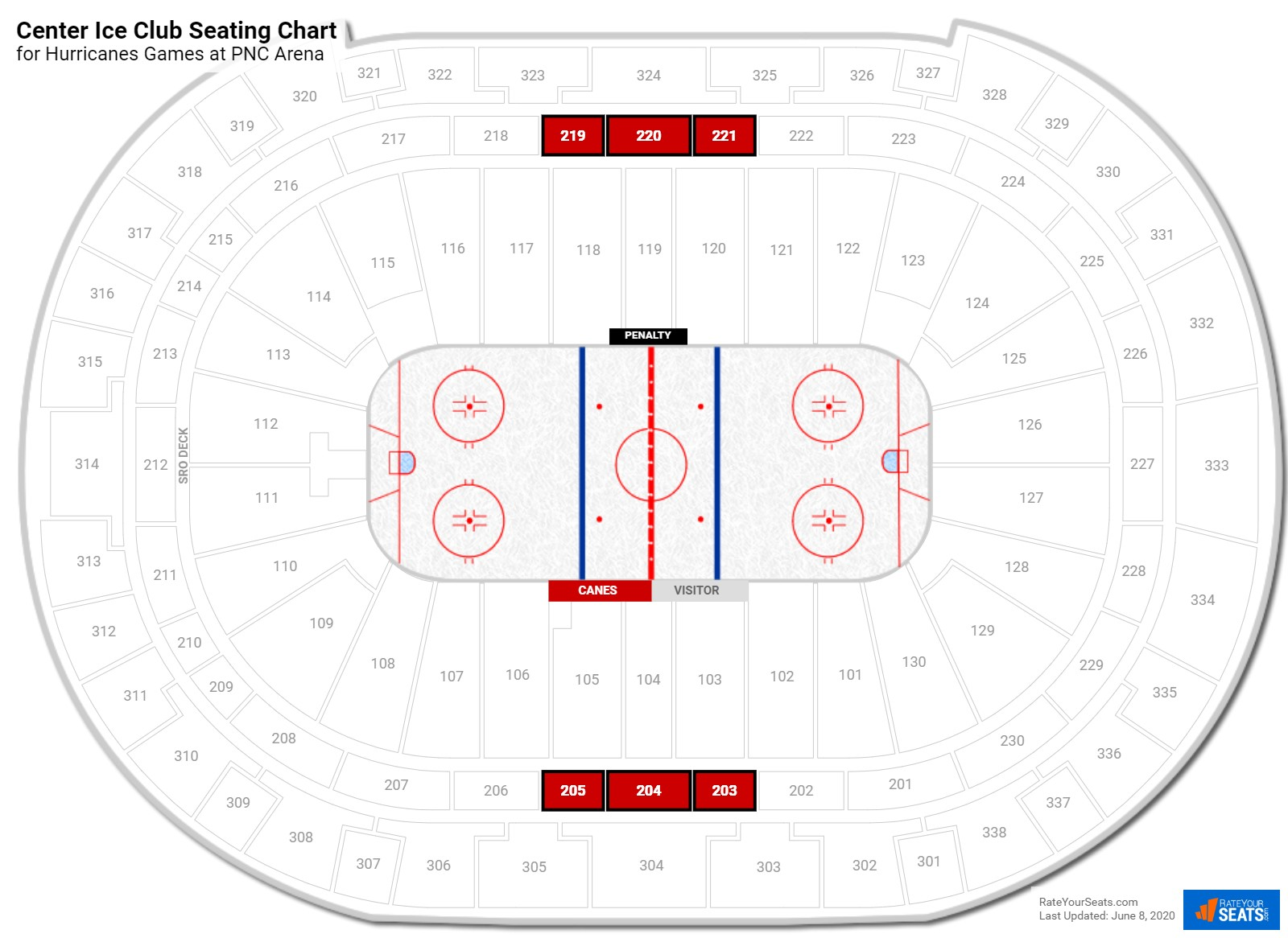 PNC Arena Center Ice Club seating chart