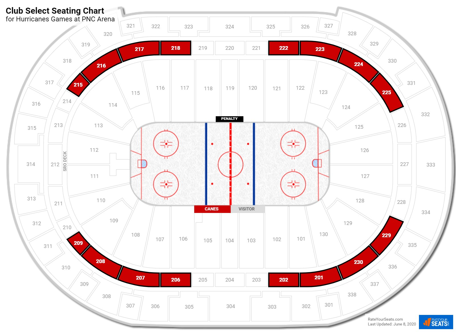 PNC Arena Club Corner seating chart