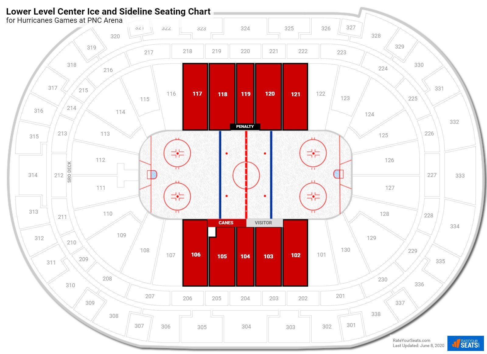 lower level center pnc arena hockey seating. Black Bedroom Furniture Sets. Home Design Ideas