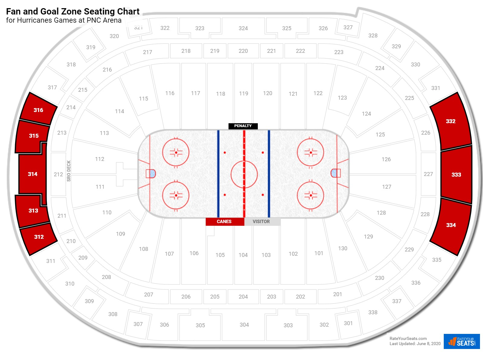 PNC Arena Upper Level Behind the Net seating chart