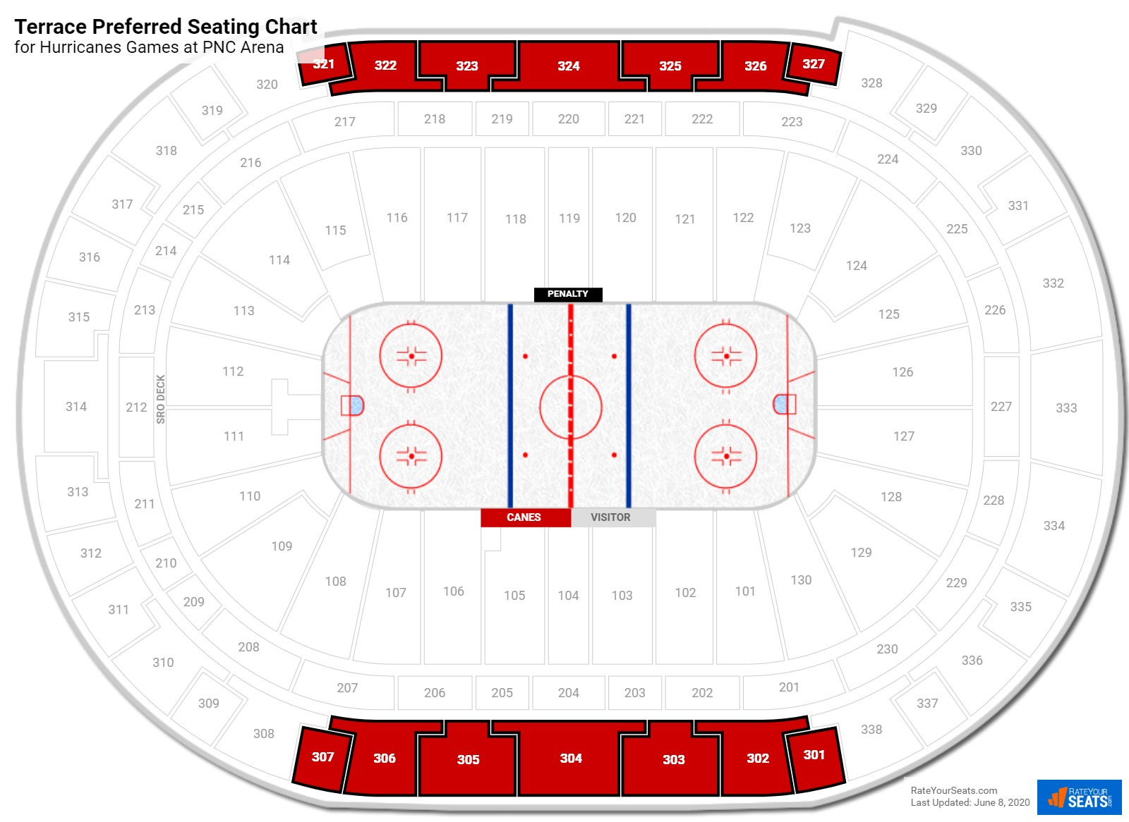 PNC Arena Upper Level Center seating chart