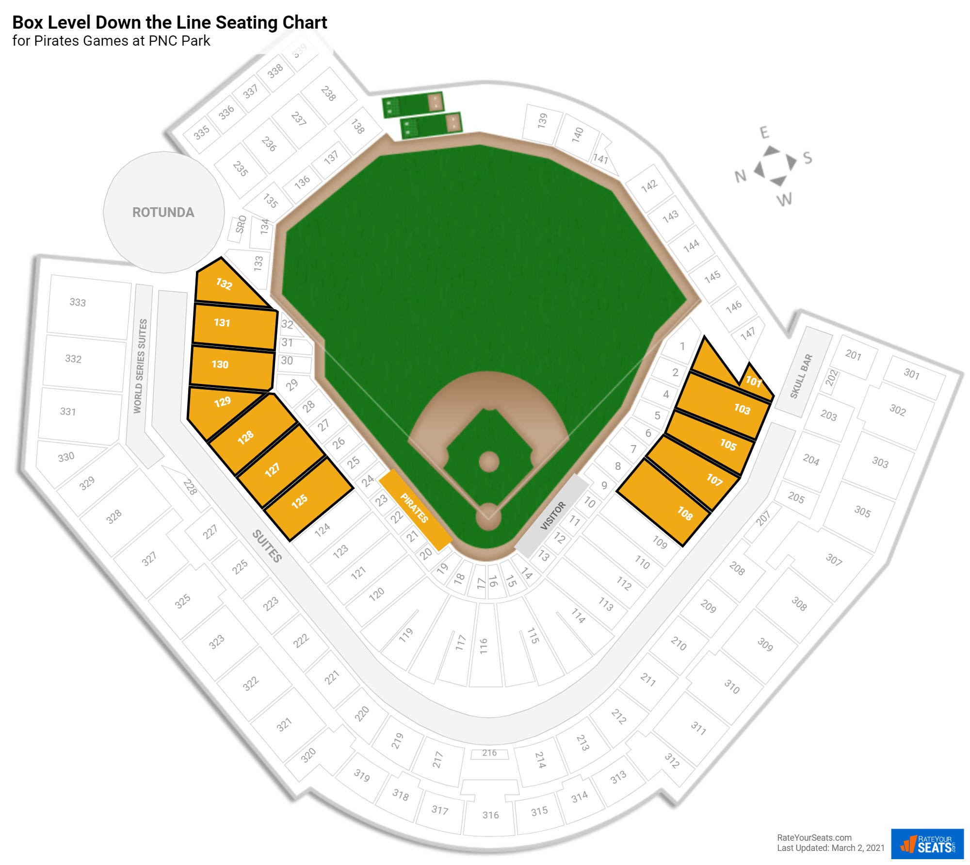 PNC Park Box Level Down the Line seating chart