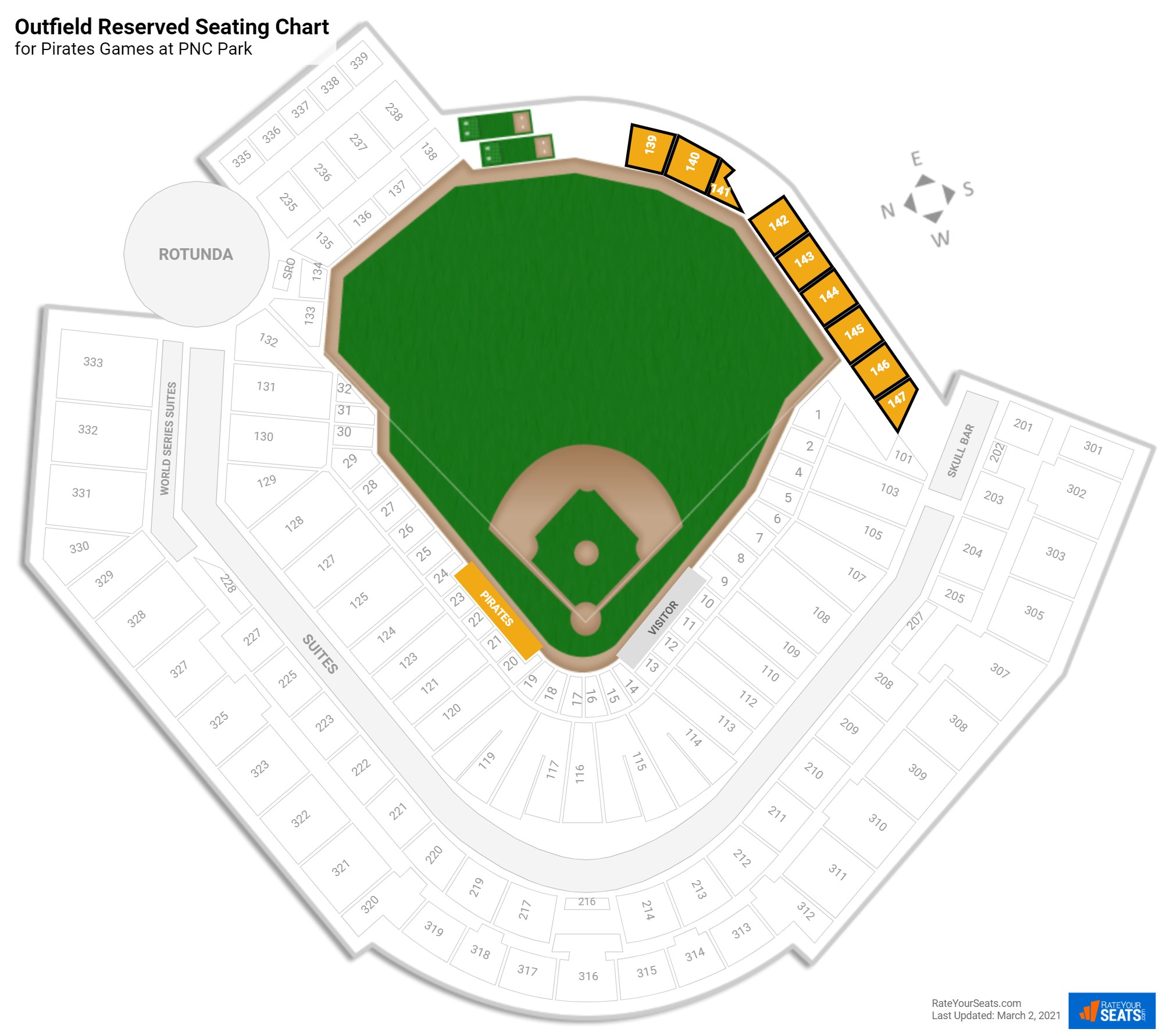 PNC Park Outfield Reserved seating chart
