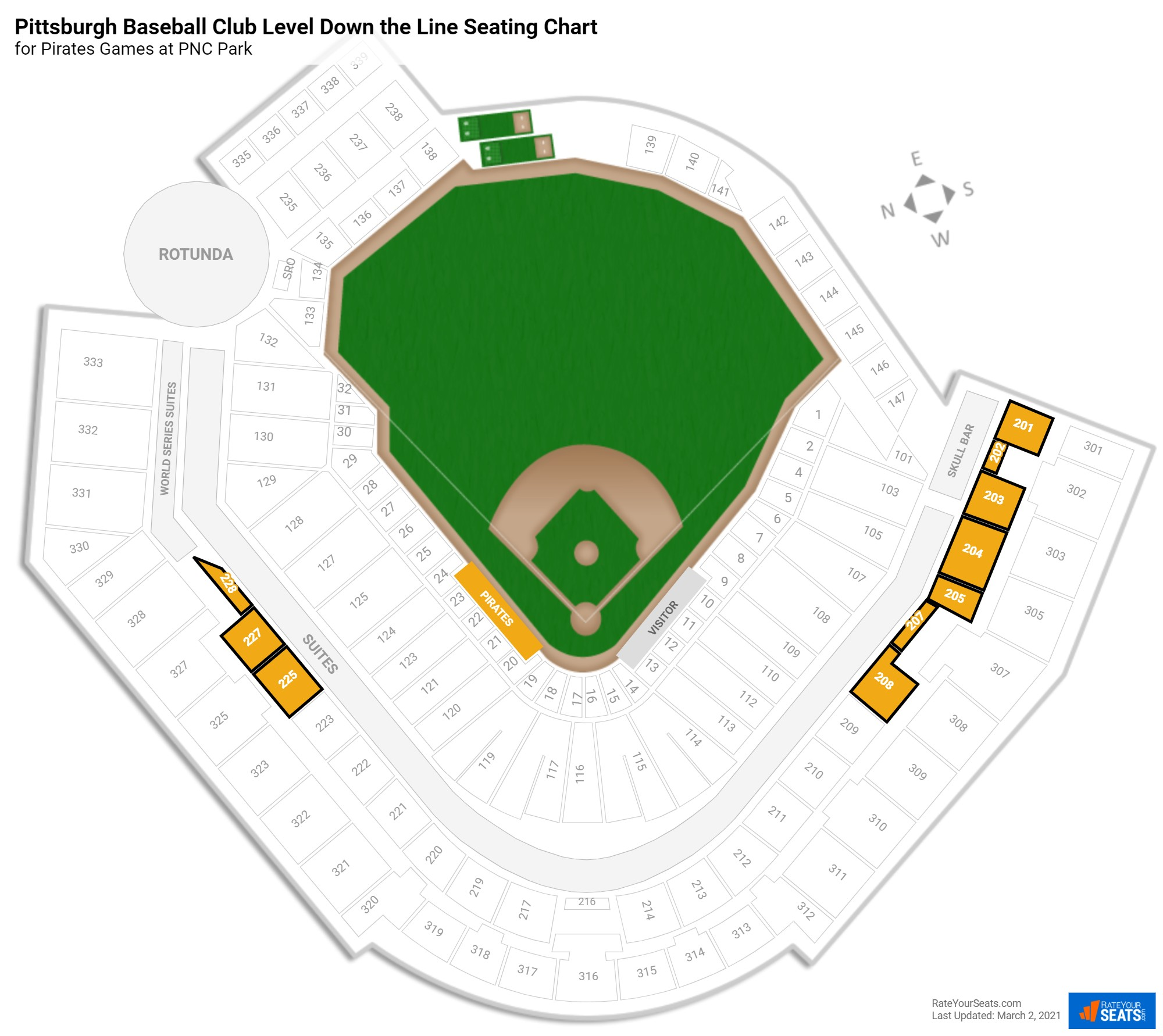 PNC Park PBC Level Down the Line seating chart