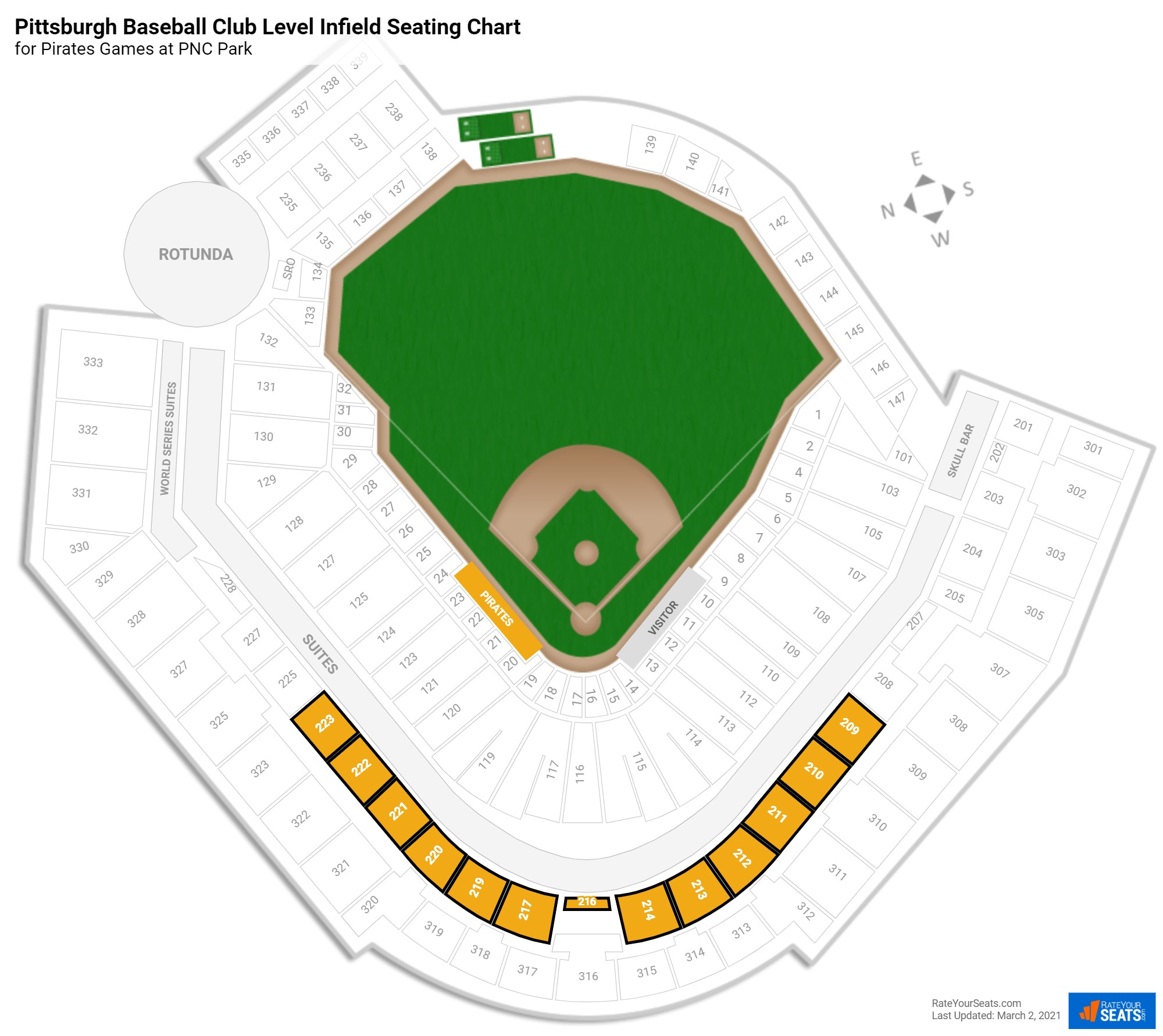 PNC Park PBC Level Infield seating chart