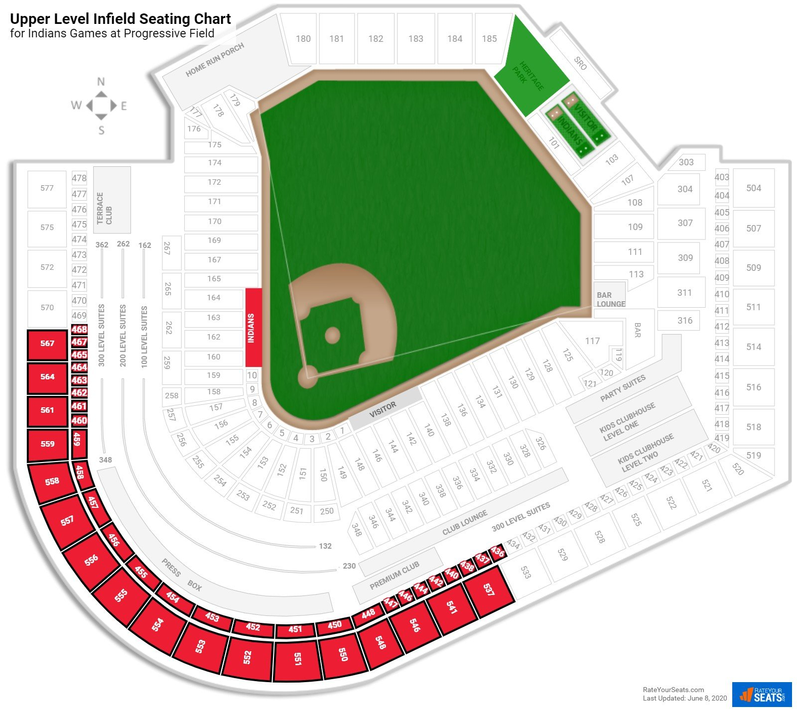 Progressive Field Upper Level Infield seating chart