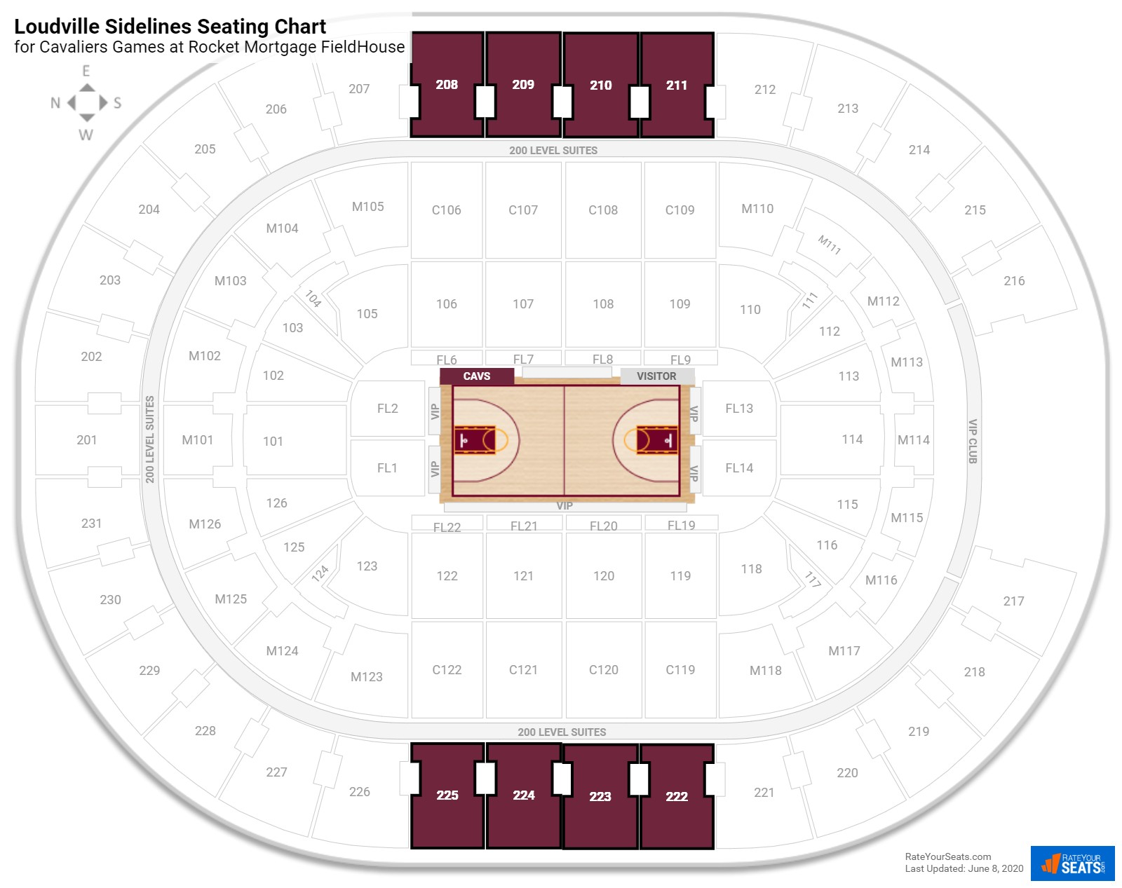 Quicken Loans Arena Loudville Sidelines seating chart