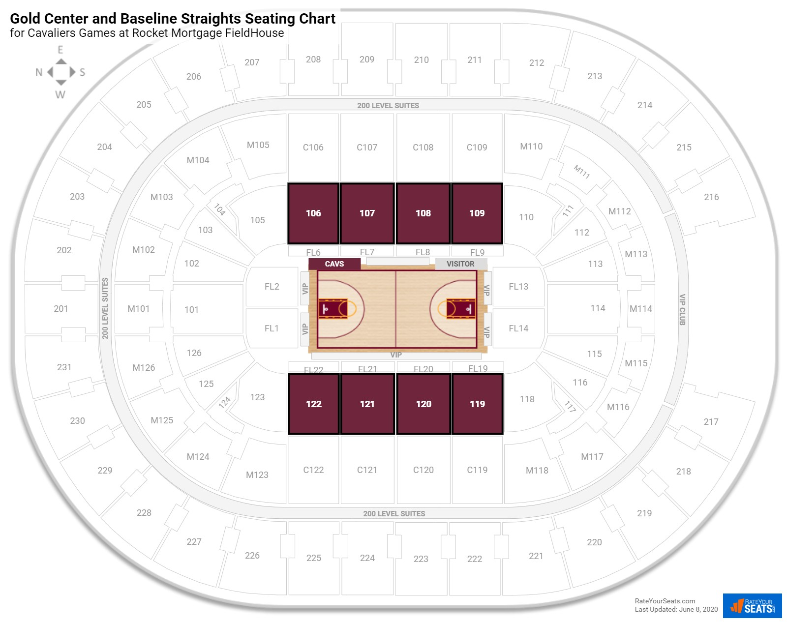 Rocket Mortgage Fieldhouse Floor Basketball Seating