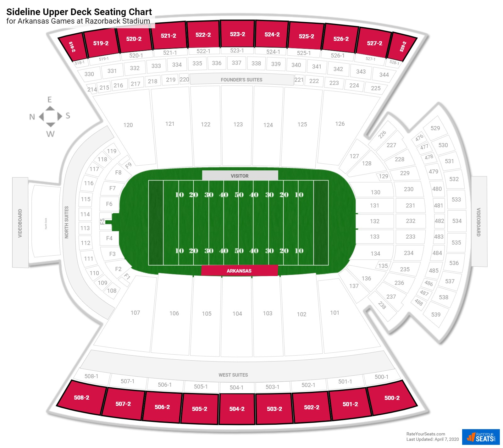 Razorback Stadium Sideline Upper Deck seating chart