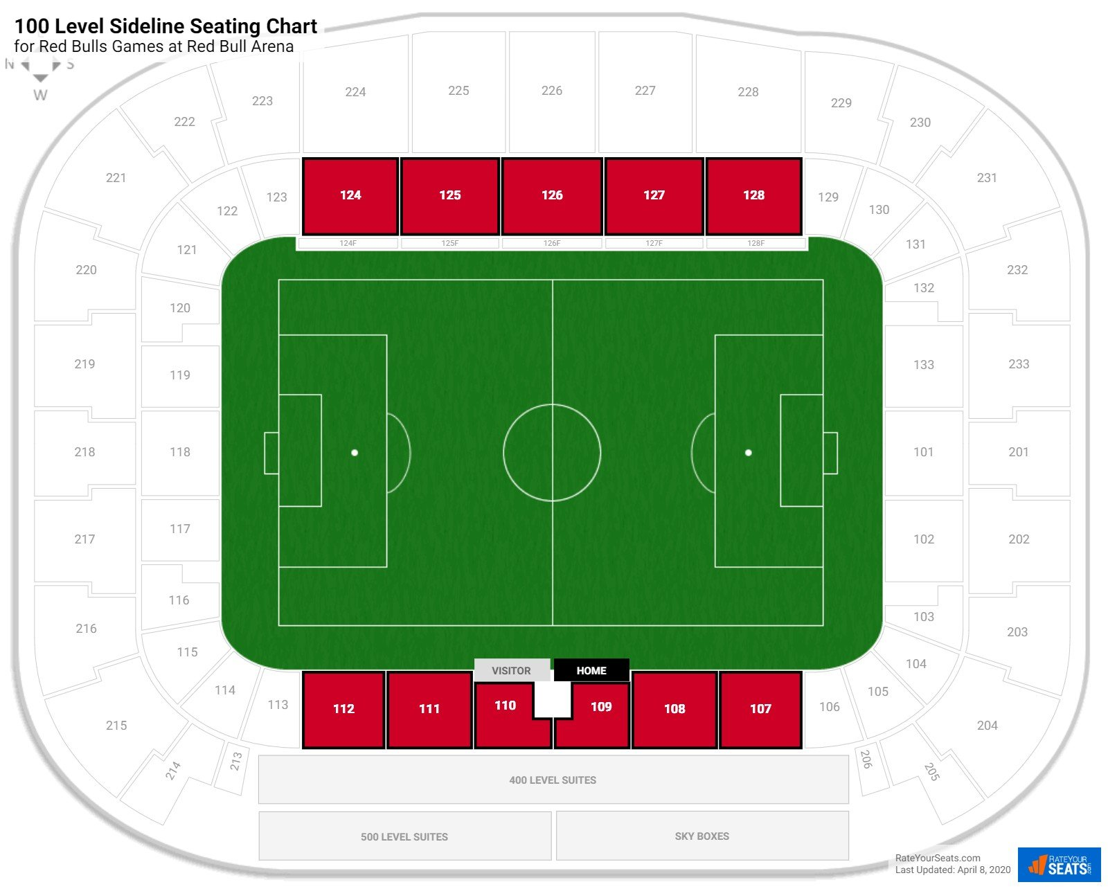 Red Bull Arena 100 Level Sideline Seating Chart