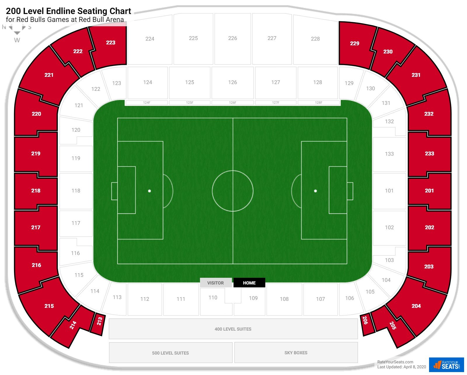 Red Bull Arena Seating Guide Rateyourseatscom