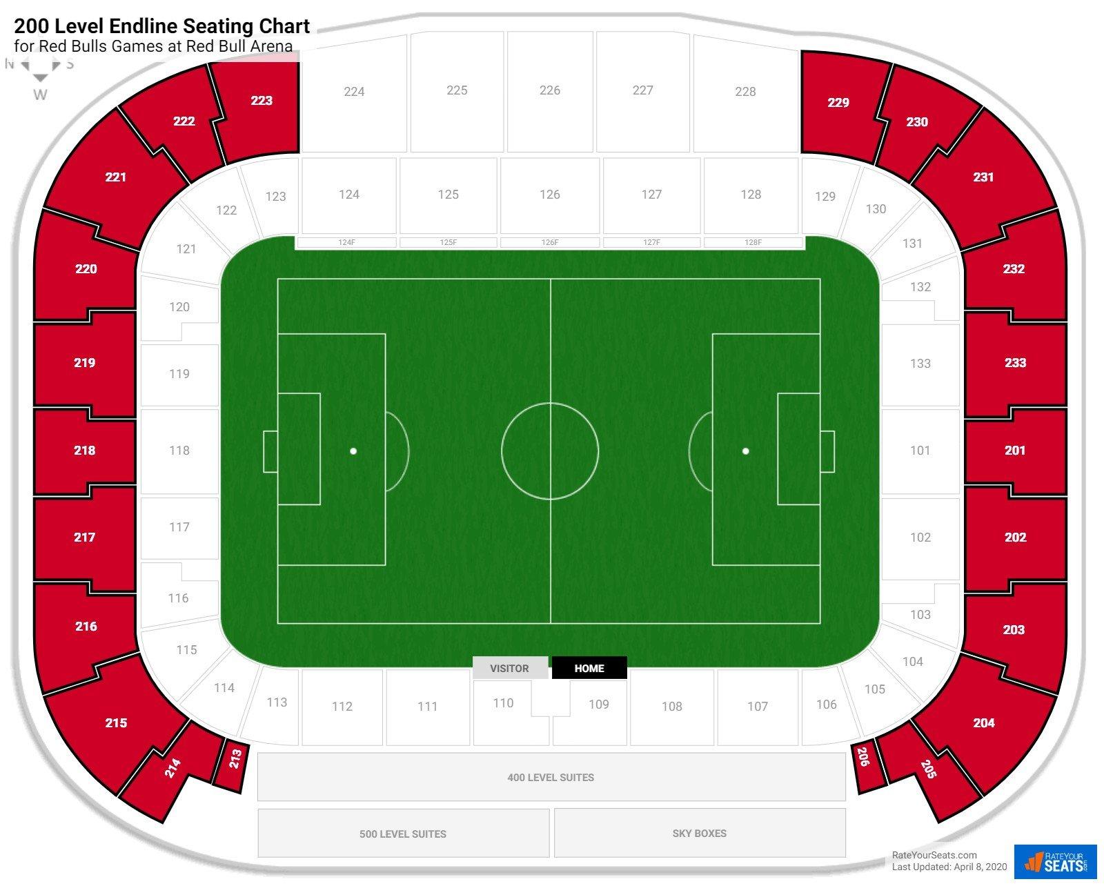 Red Bull Arena 200 Level Endline Seating Chart